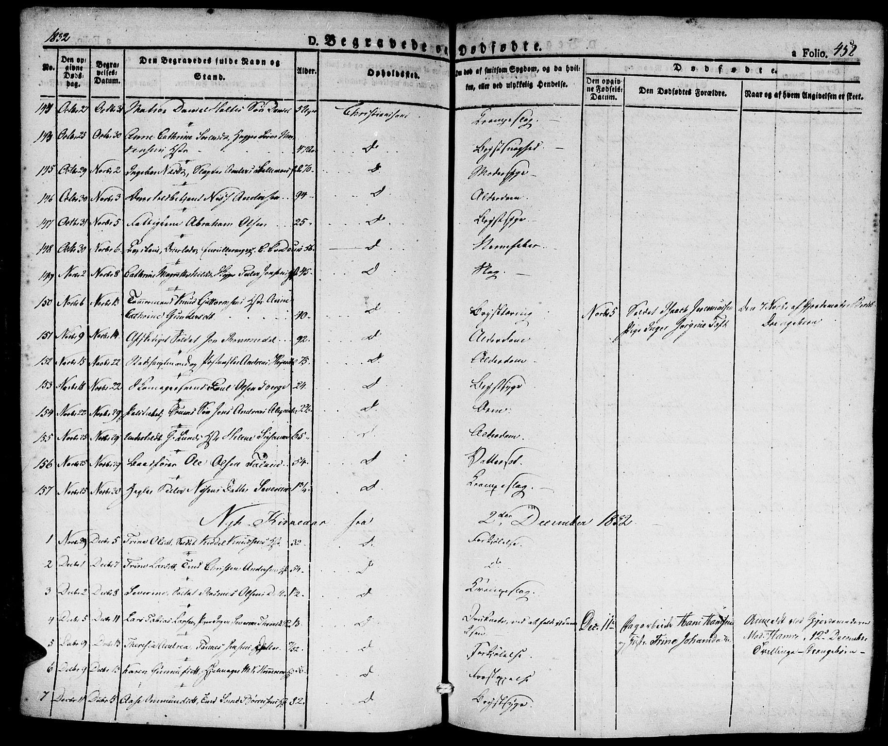 SAK, Kristiansand domprosti, F/Fa/L0011: Ministerialbok nr. A 11, 1827-1841, s. 452