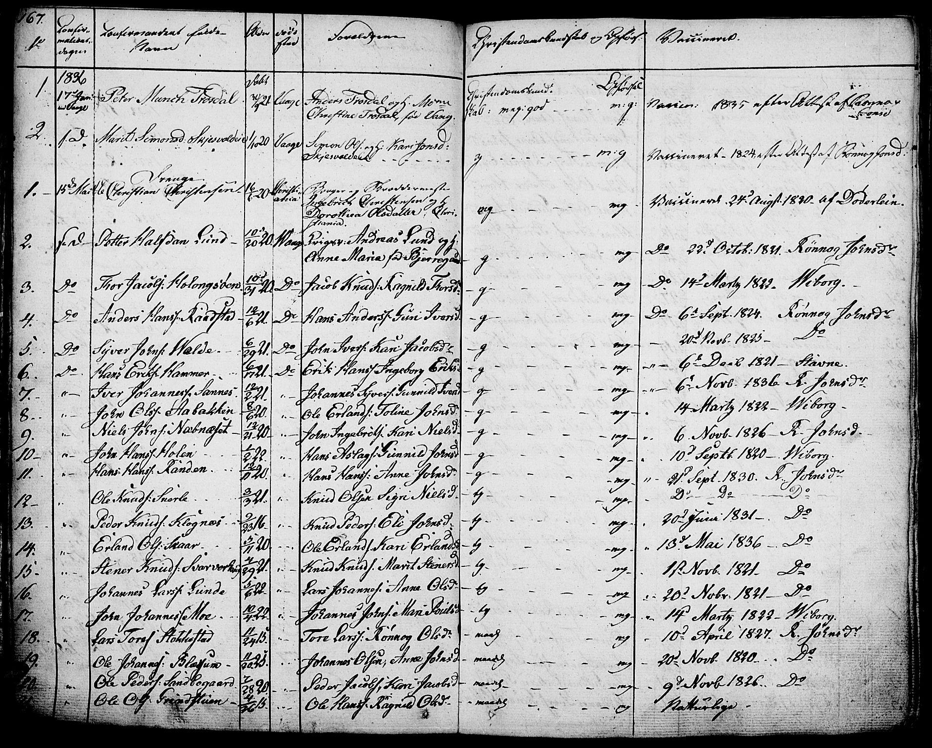SAH, Vågå prestekontor, Ministerialbok nr. 4 /1, 1827-1842, s. 167