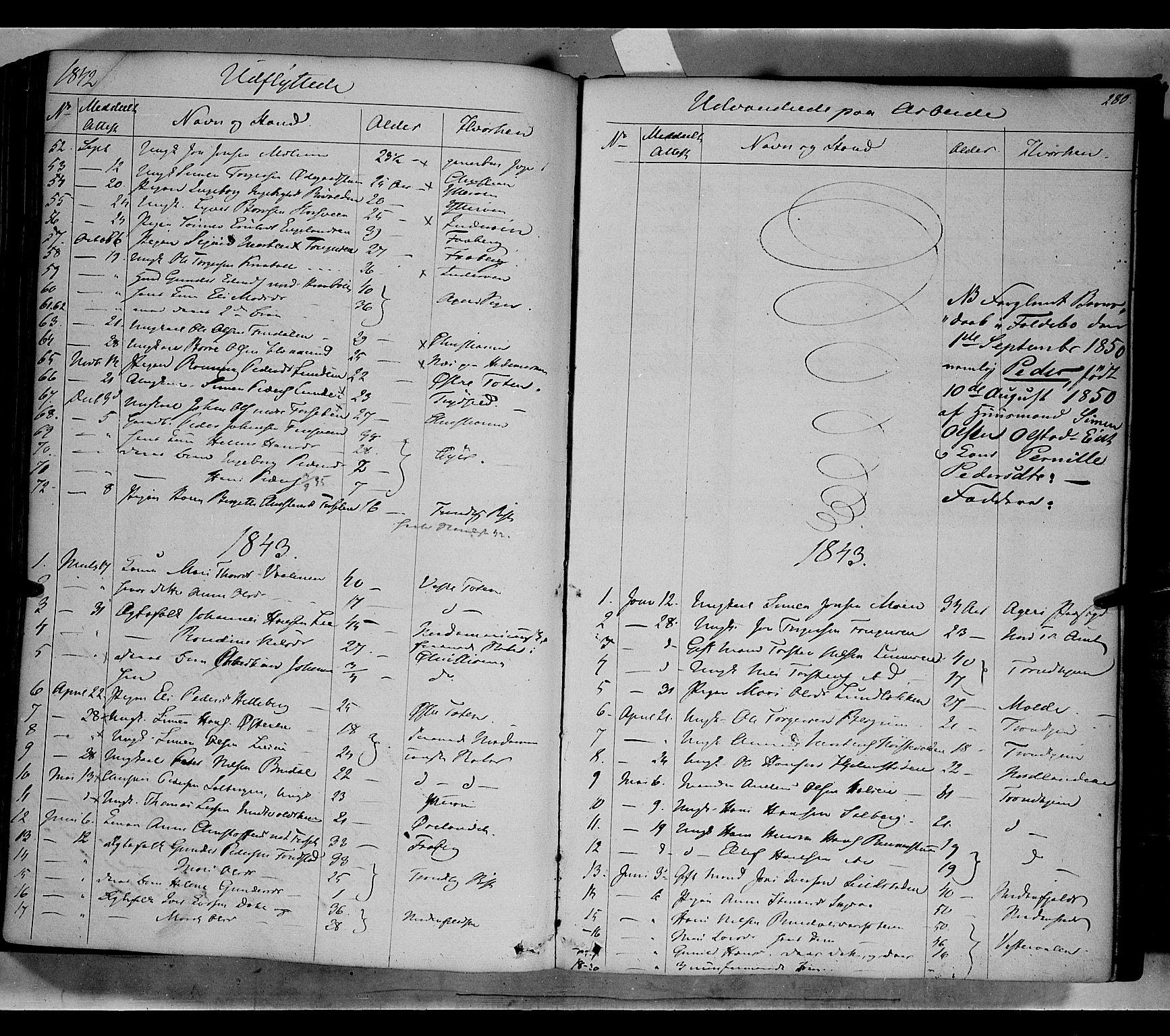 SAH, Gausdal prestekontor, Ministerialbok nr. 7, 1840-1850, s. 280