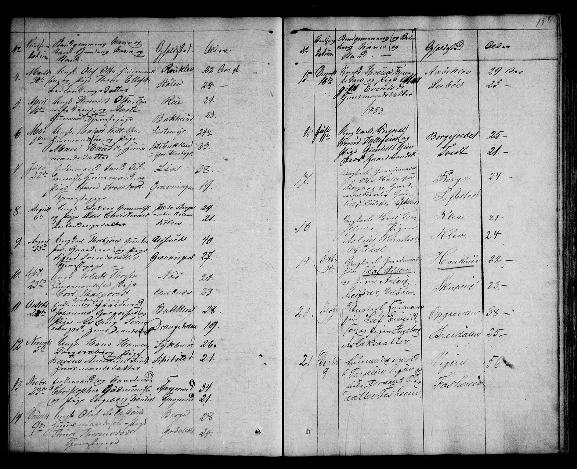 SAKO, Kviteseid kirkebøker, G/Ga/L0001: Klokkerbok nr. I 1, 1850-1893, s. 158