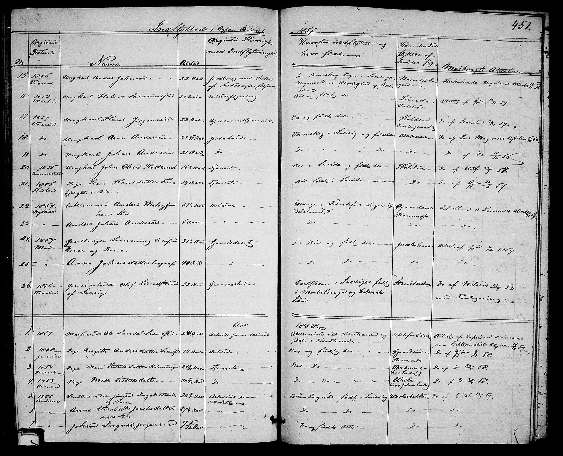 SAKO, Holla kirkebøker, G/Ga/L0003: Klokkerbok nr. I 3, 1849-1866, s. 451