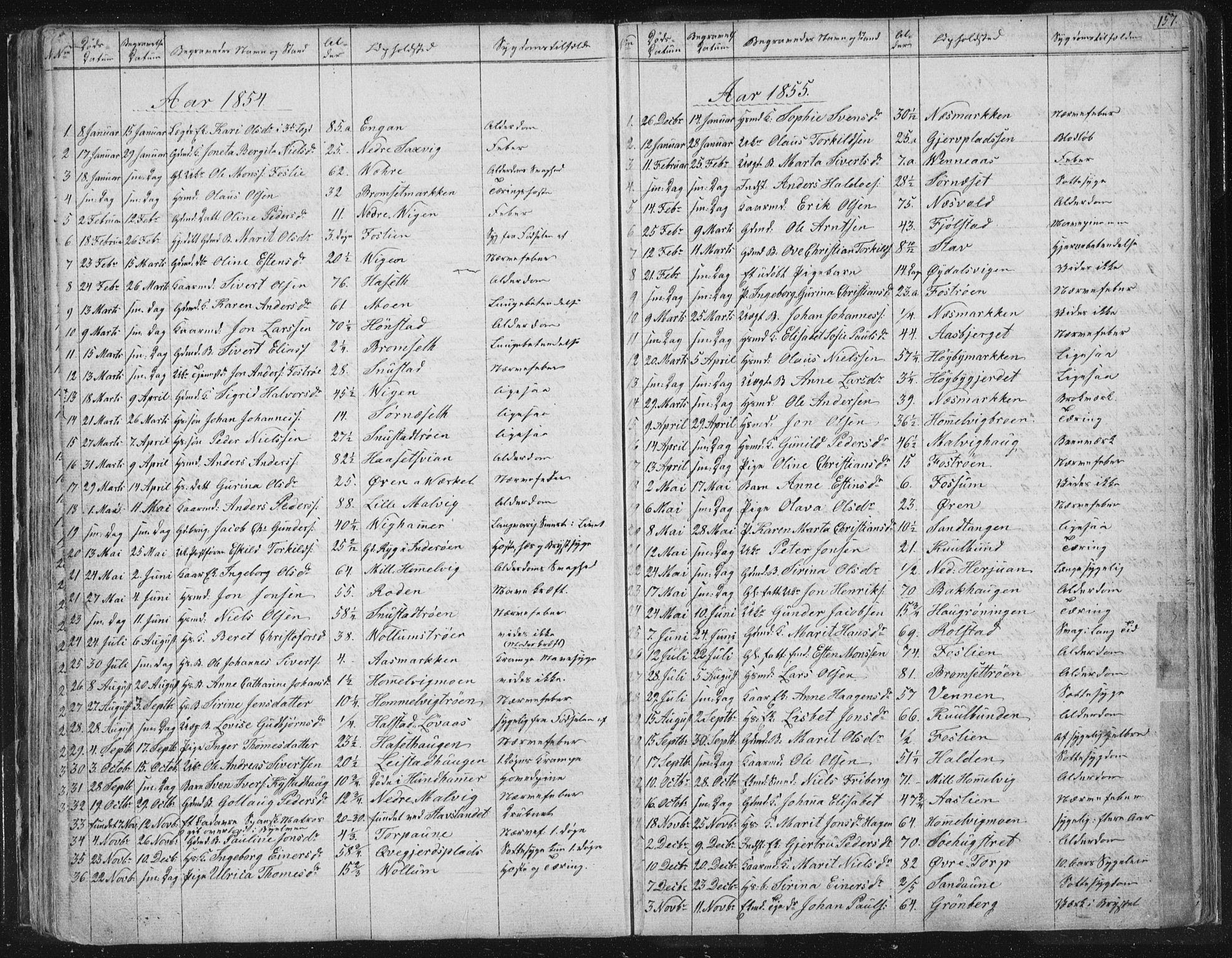 SAT, Ministerialprotokoller, klokkerbøker og fødselsregistre - Sør-Trøndelag, 616/L0406: Ministerialbok nr. 616A03, 1843-1879, s. 157