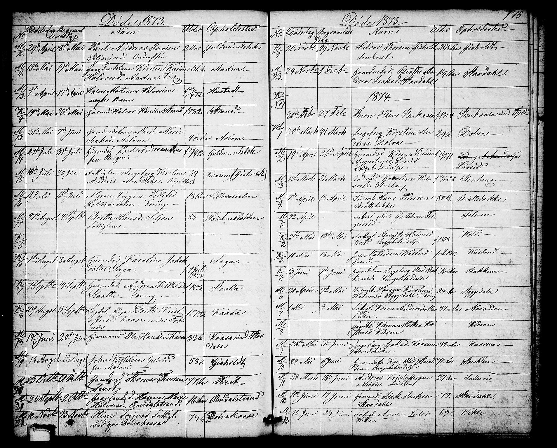 SAKO, Solum kirkebøker, G/Gb/L0002: Klokkerbok nr. II 2, 1859-1879, s. 175