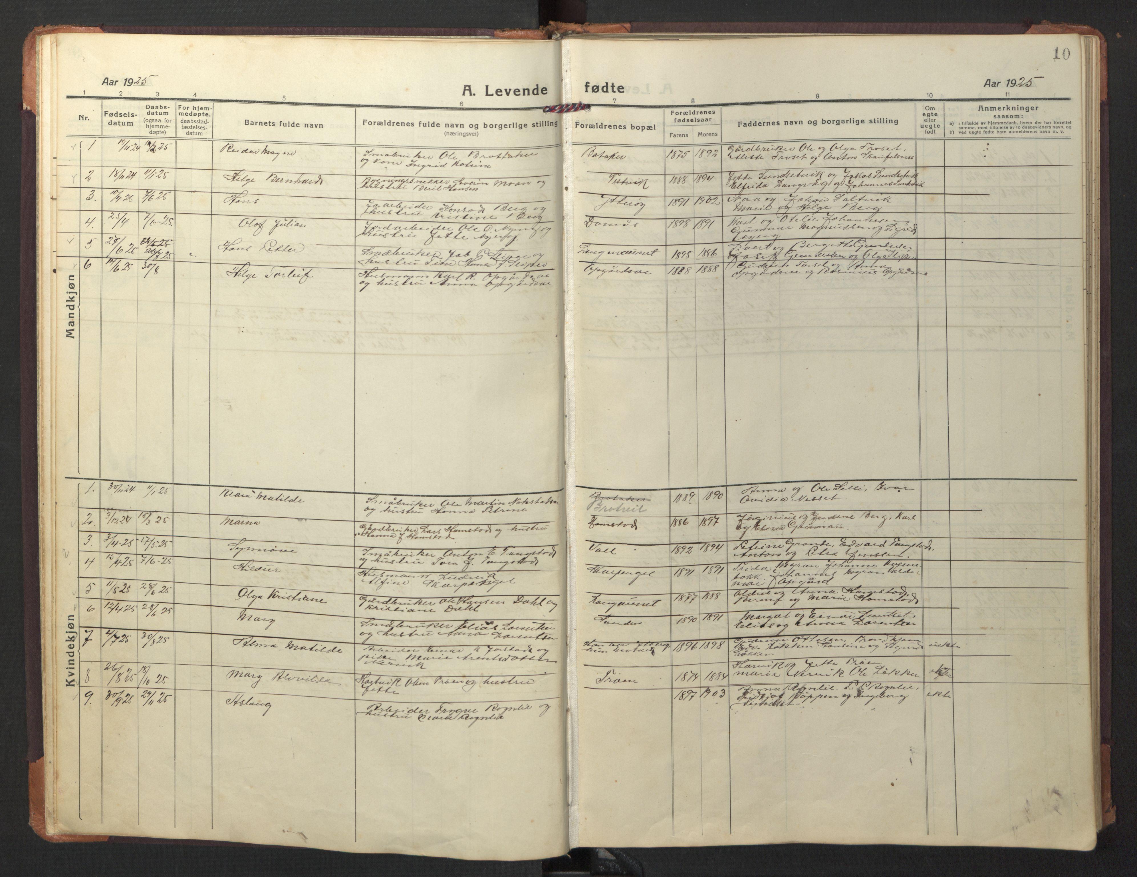 SAT, Ministerialprotokoller, klokkerbøker og fødselsregistre - Nord-Trøndelag, 733/L0328: Klokkerbok nr. 733C03, 1919-1966, s. 10