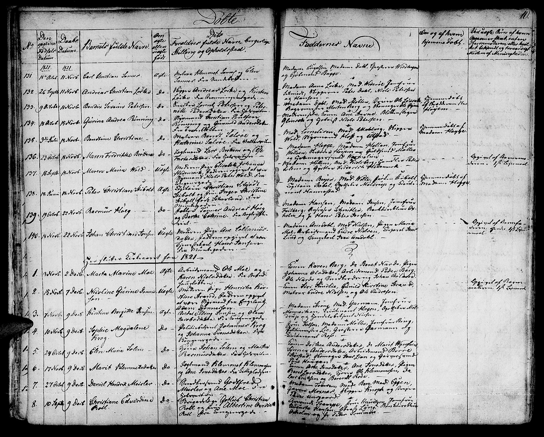 SAT, Ministerialprotokoller, klokkerbøker og fødselsregistre - Sør-Trøndelag, 601/L0045: Ministerialbok nr. 601A13, 1821-1831, s. 10