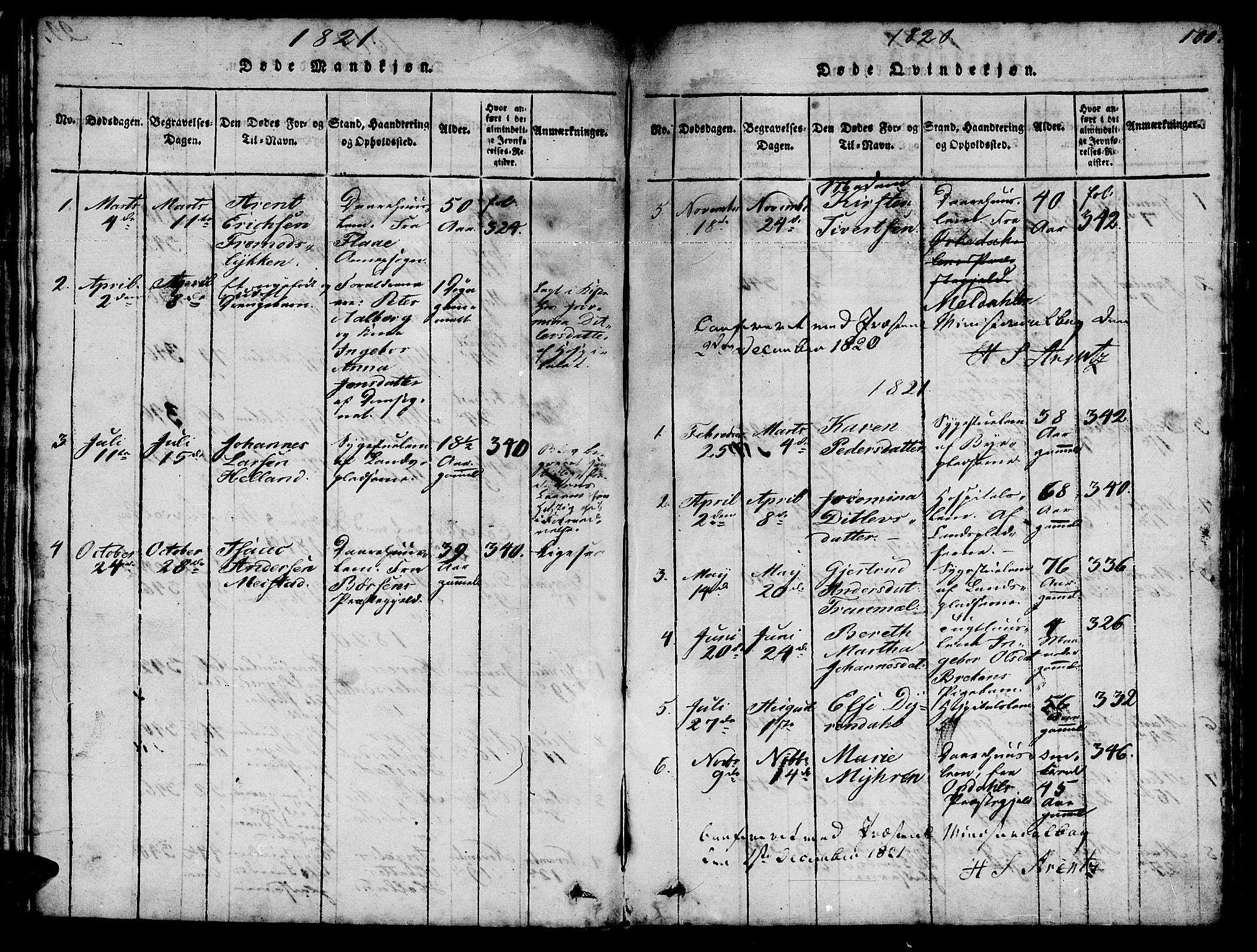 SAT, Ministerialprotokoller, klokkerbøker og fødselsregistre - Sør-Trøndelag, 623/L0478: Klokkerbok nr. 623C01, 1815-1873, s. 100