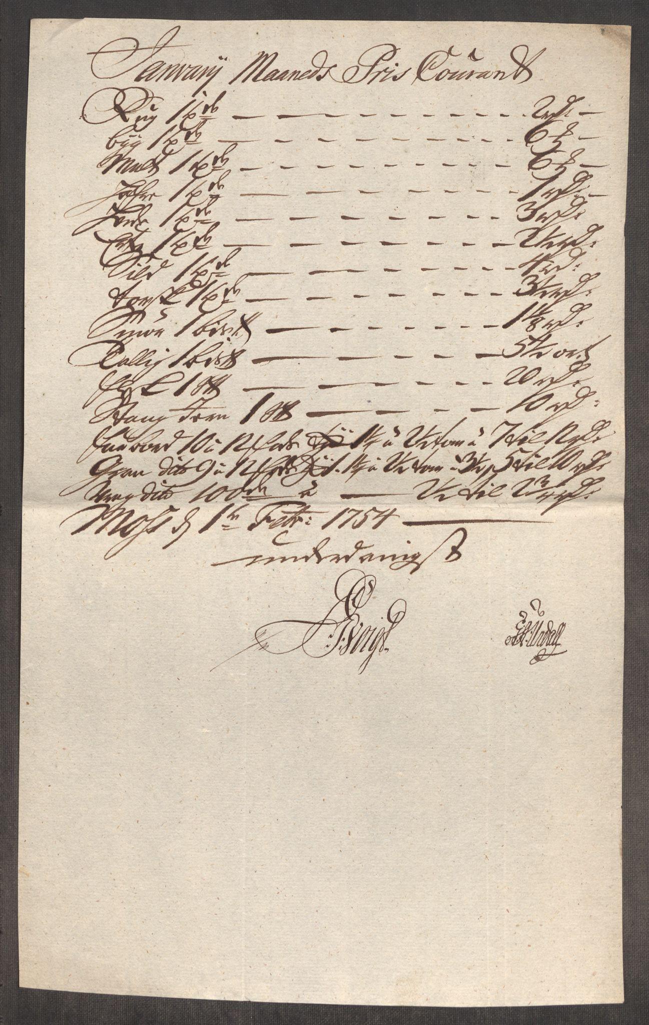 RA, Rentekammeret inntil 1814, Realistisk ordnet avdeling, Oe/L0005: [Ø1]: Priskuranter, 1753-1757, s. 191