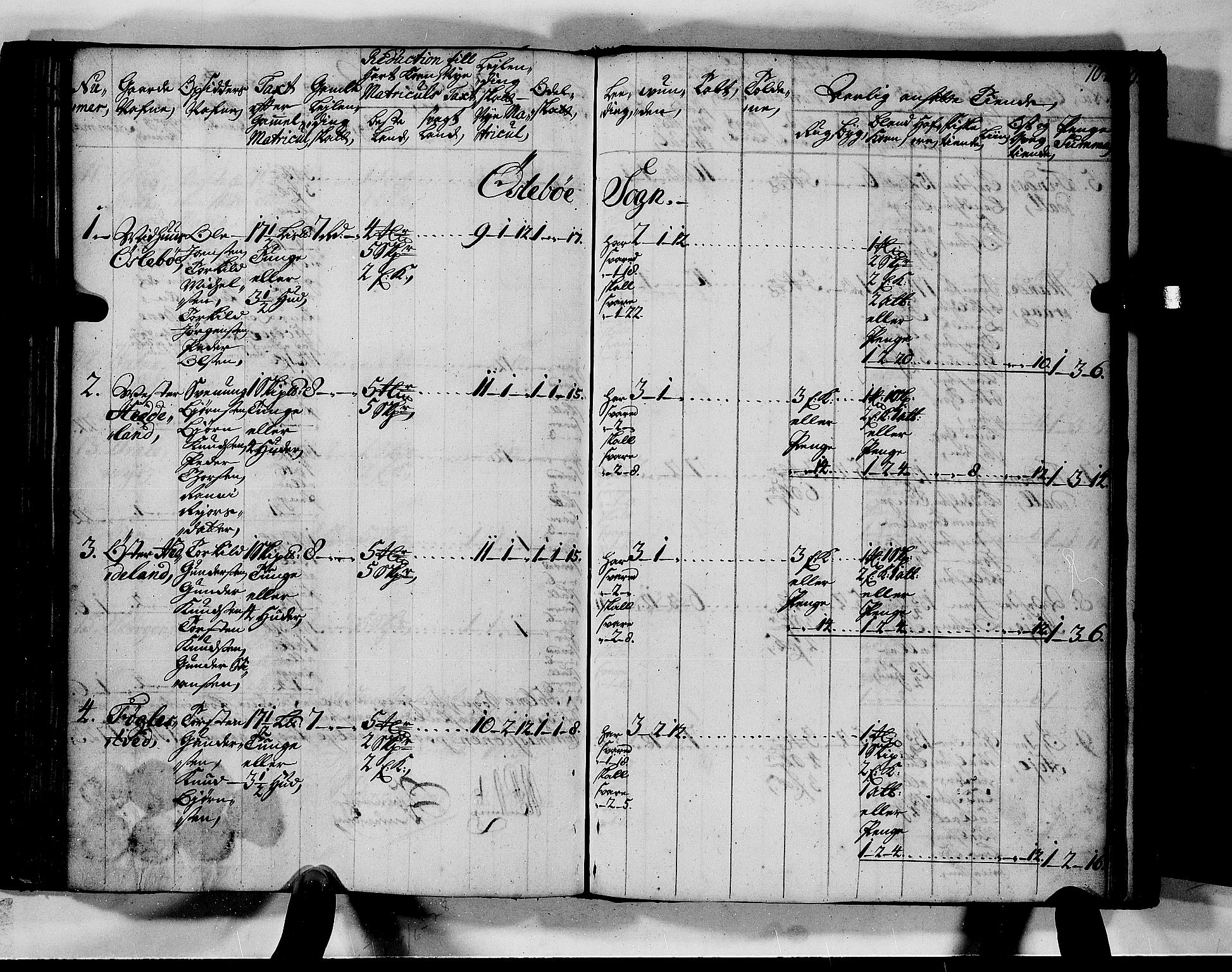 RA, Rentekammeret inntil 1814, Realistisk ordnet avdeling, N/Nb/Nbf/L0128: Mandal matrikkelprotokoll, 1723, s. 101b-102a