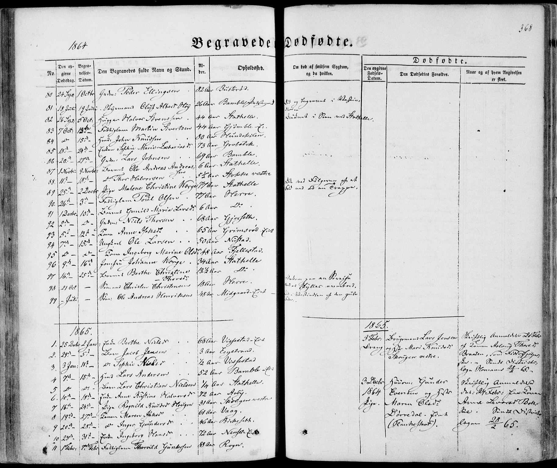 SAKO, Bamble kirkebøker, F/Fa/L0005: Ministerialbok nr. I 5, 1854-1869, s. 368