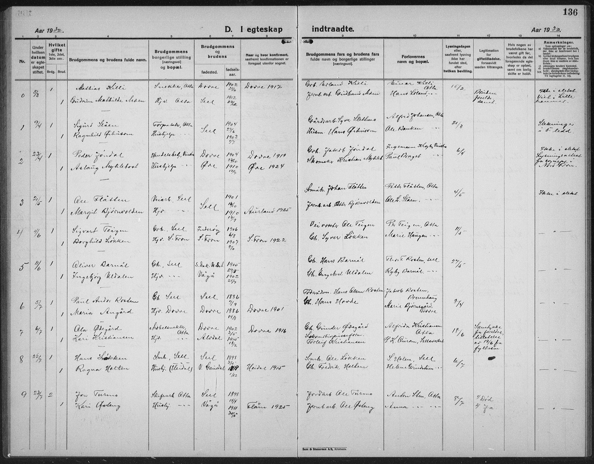 SAH, Sel prestekontor, Klokkerbok nr. 2, 1923-1939, s. 136