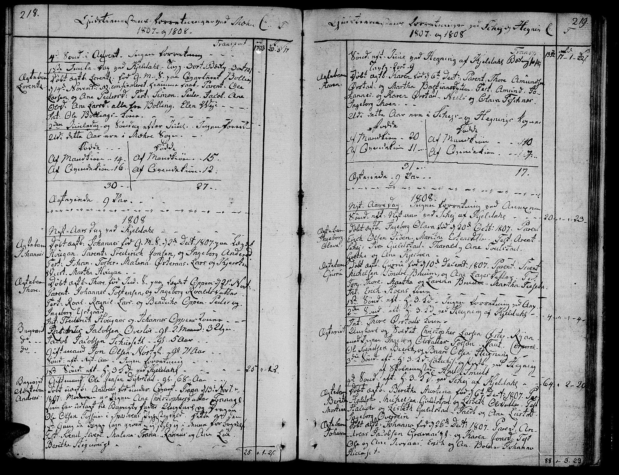 SAT, Ministerialprotokoller, klokkerbøker og fødselsregistre - Nord-Trøndelag, 735/L0332: Ministerialbok nr. 735A03, 1795-1816, s. 218-219