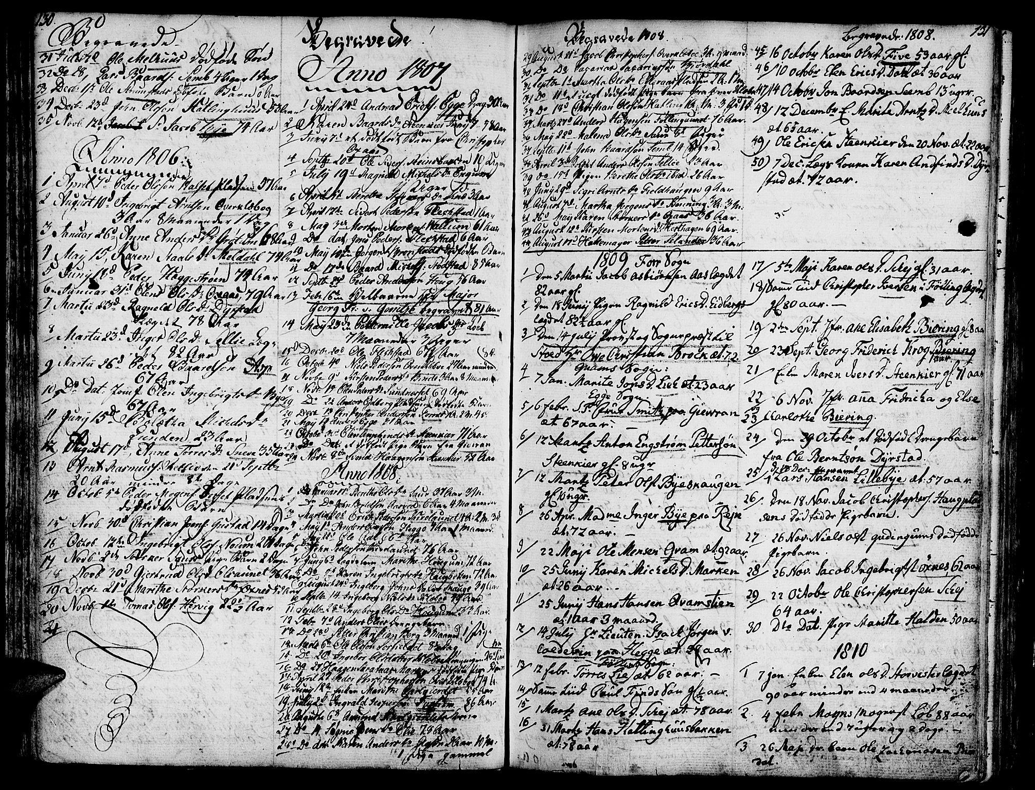 SAT, Ministerialprotokoller, klokkerbøker og fødselsregistre - Nord-Trøndelag, 746/L0440: Ministerialbok nr. 746A02, 1760-1815, s. 130-131