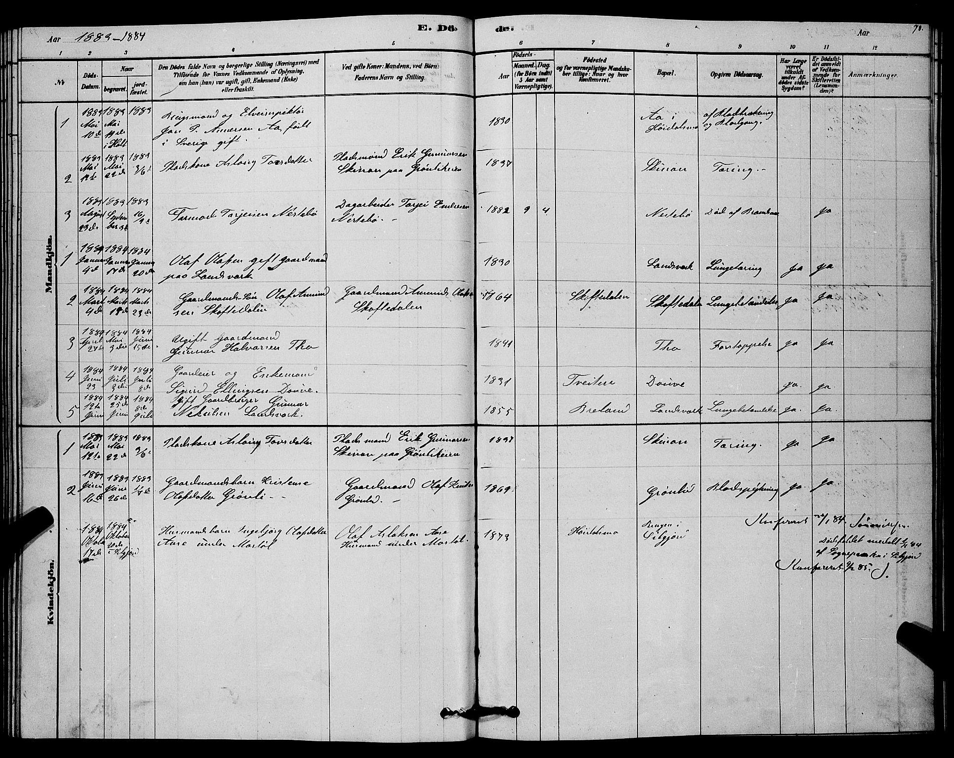 SAKO, Lårdal kirkebøker, G/Gc/L0003: Klokkerbok nr. III 3, 1878-1890, s. 78
