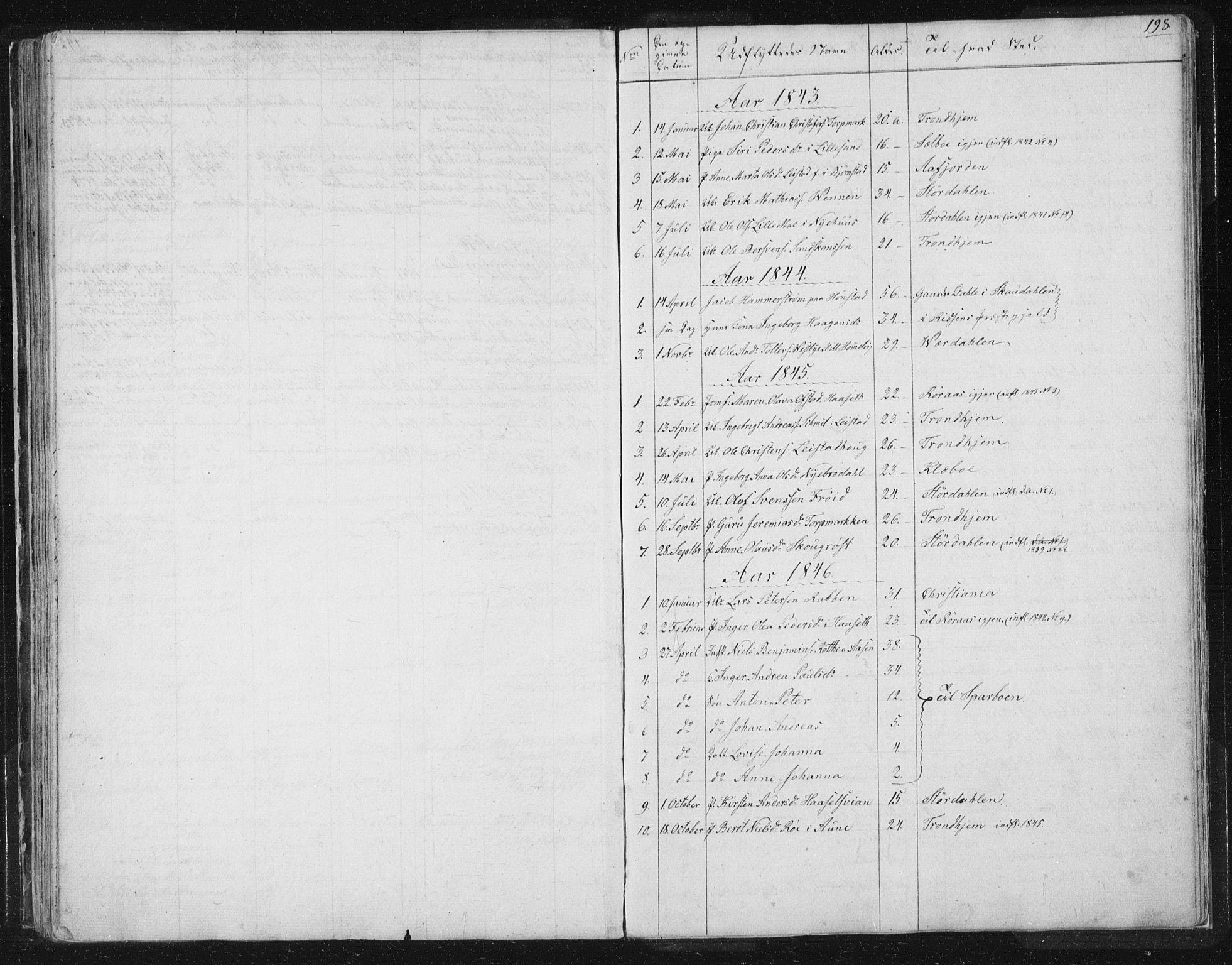 SAT, Ministerialprotokoller, klokkerbøker og fødselsregistre - Sør-Trøndelag, 616/L0406: Ministerialbok nr. 616A03, 1843-1879, s. 198