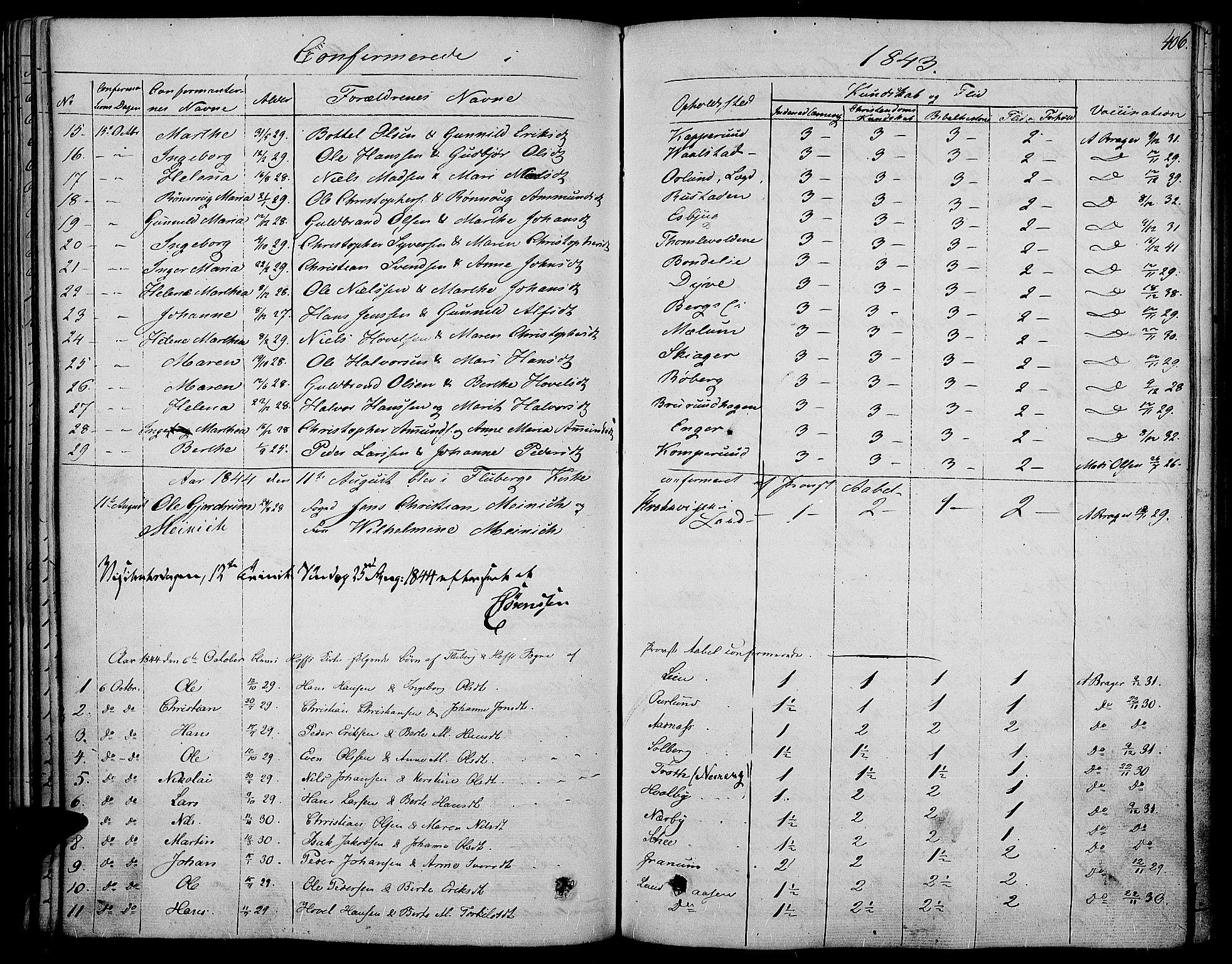 SAH, Land prestekontor, Ministerialbok nr. 8, 1830-1846, s. 406
