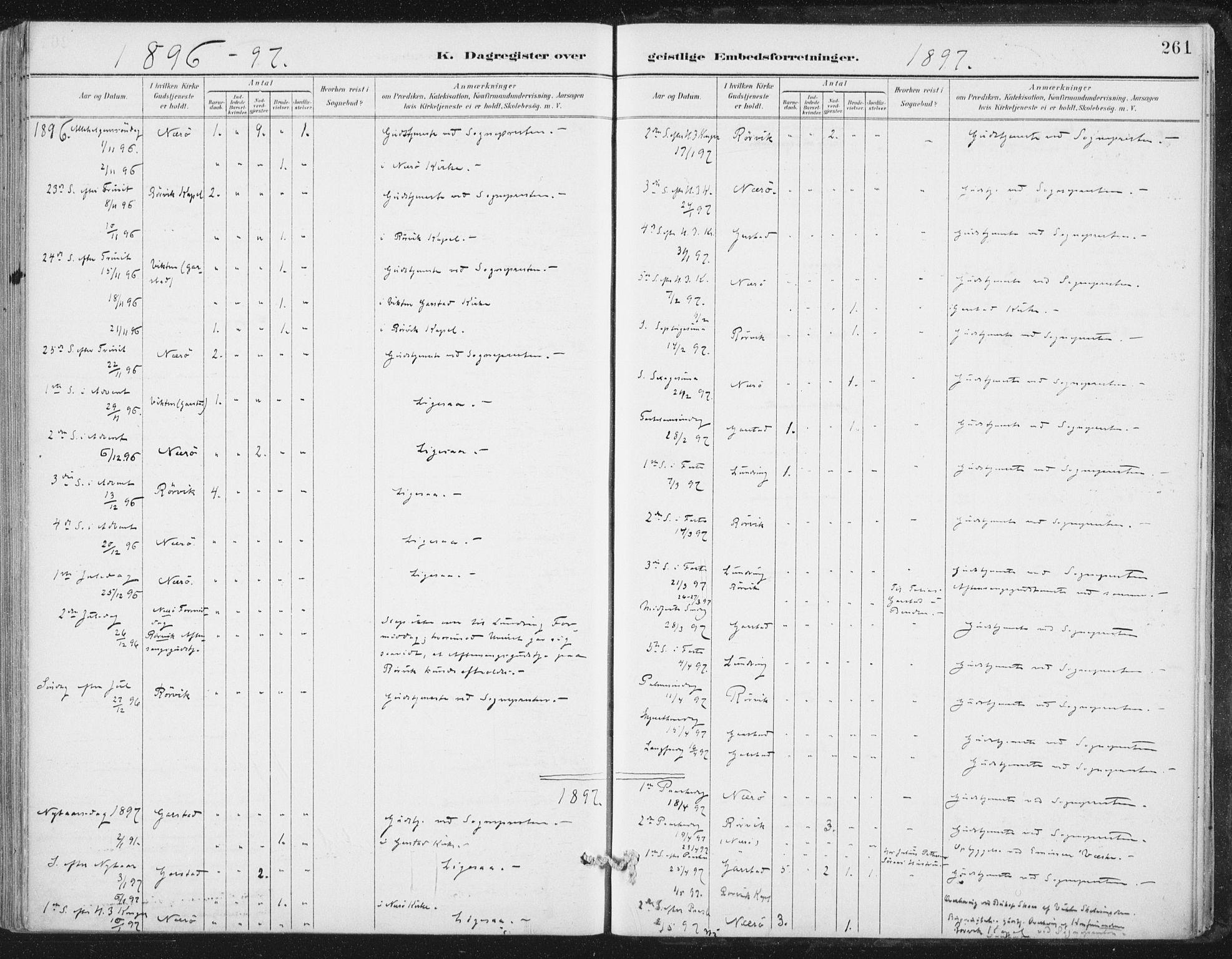 SAT, Ministerialprotokoller, klokkerbøker og fødselsregistre - Nord-Trøndelag, 784/L0673: Ministerialbok nr. 784A08, 1888-1899, s. 261