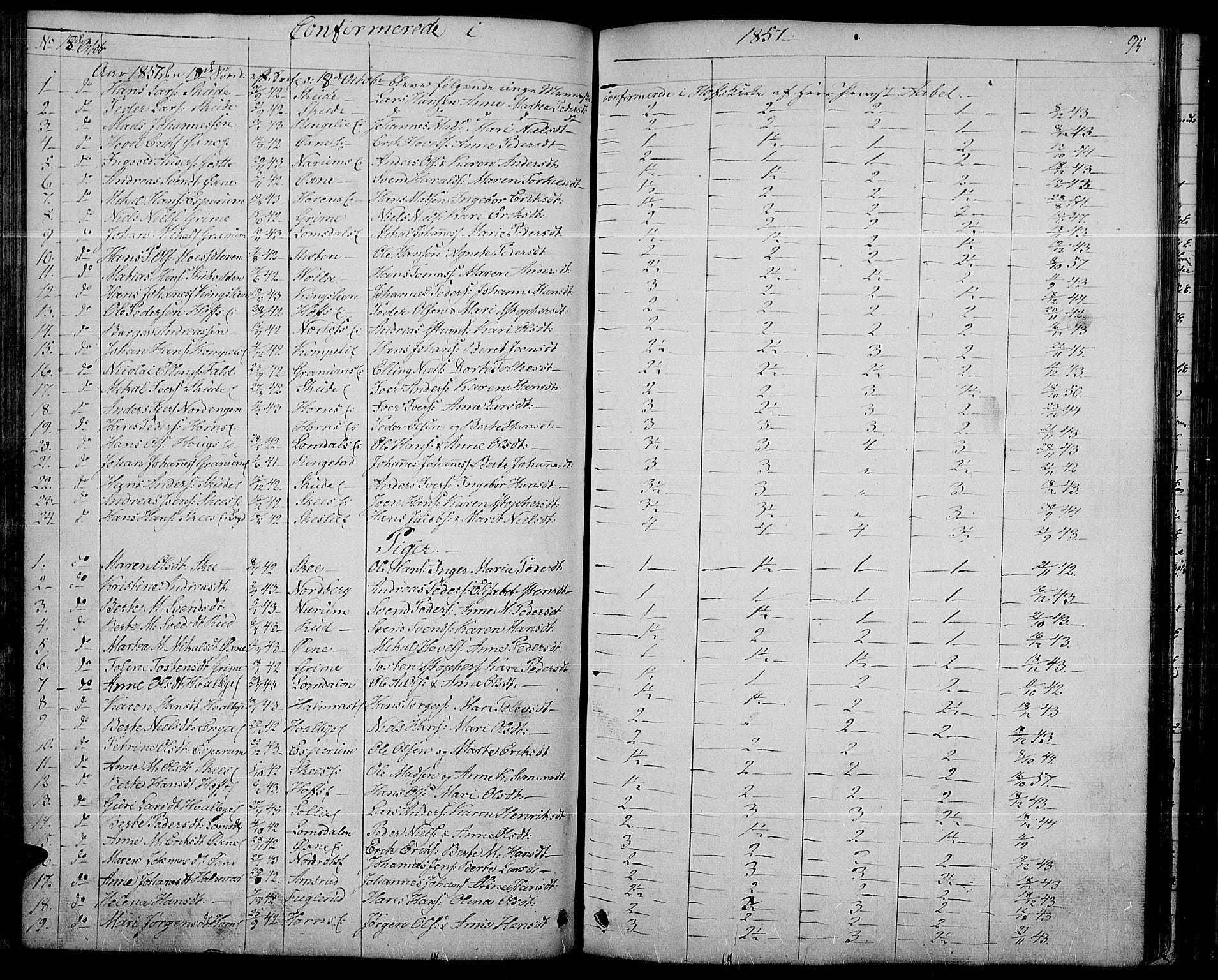 SAH, Søndre Land prestekontor, L/L0001: Klokkerbok nr. 1, 1849-1883, s. 95