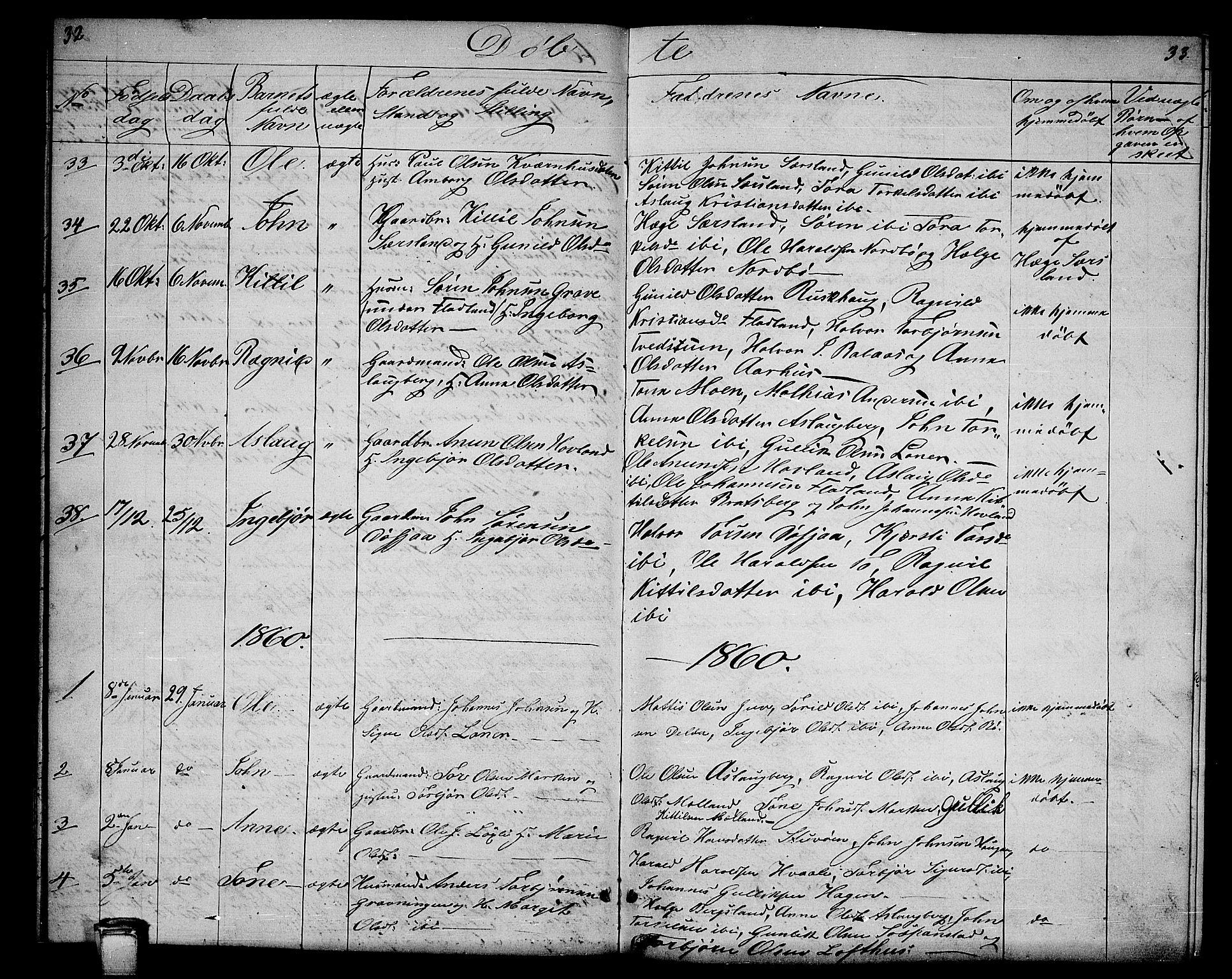 SAKO, Hjartdal kirkebøker, G/Ga/L0002: Klokkerbok nr. I 2, 1854-1888, s. 32-33