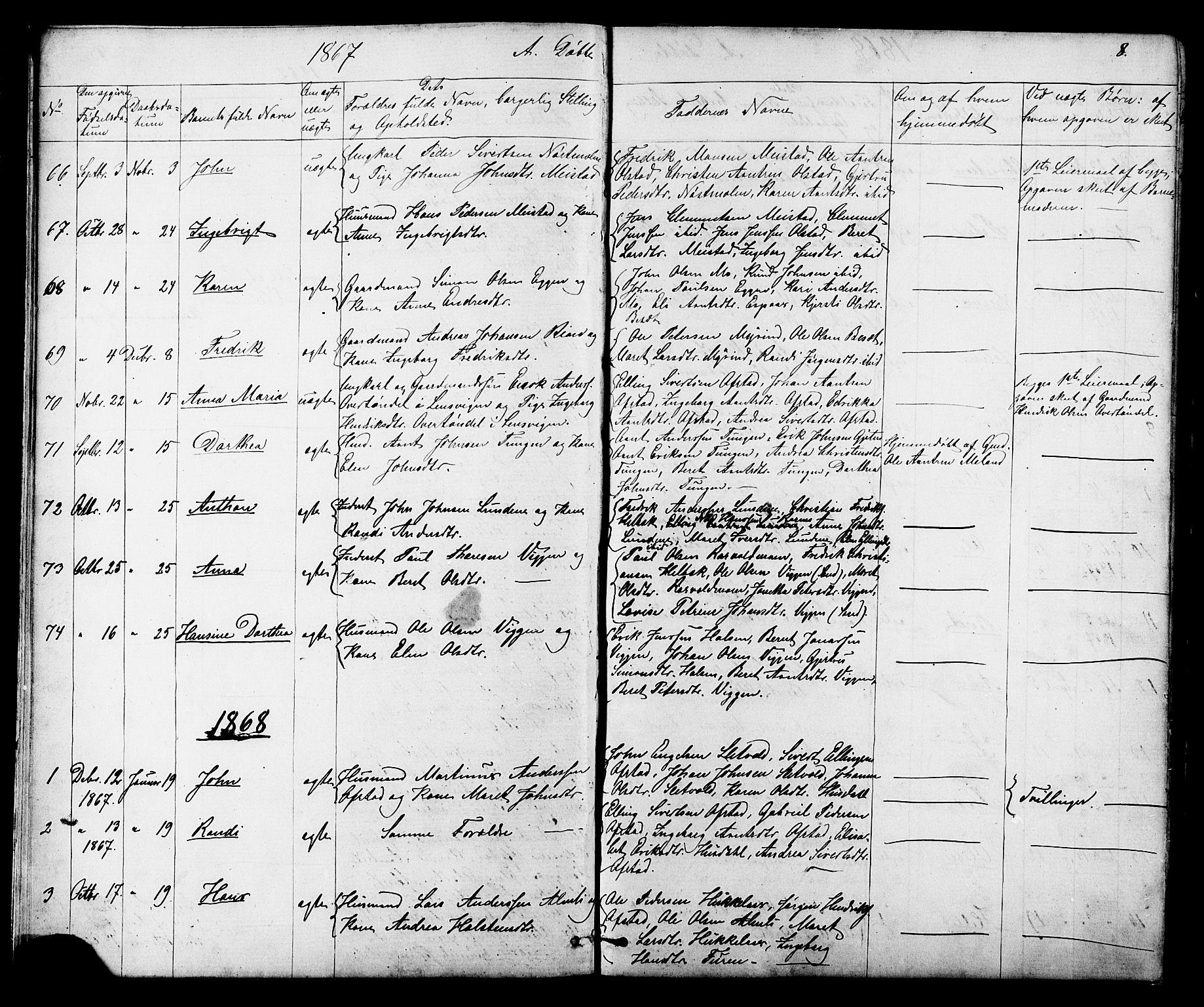 SAT, Ministerialprotokoller, klokkerbøker og fødselsregistre - Sør-Trøndelag, 665/L0777: Klokkerbok nr. 665C02, 1867-1915, s. 8