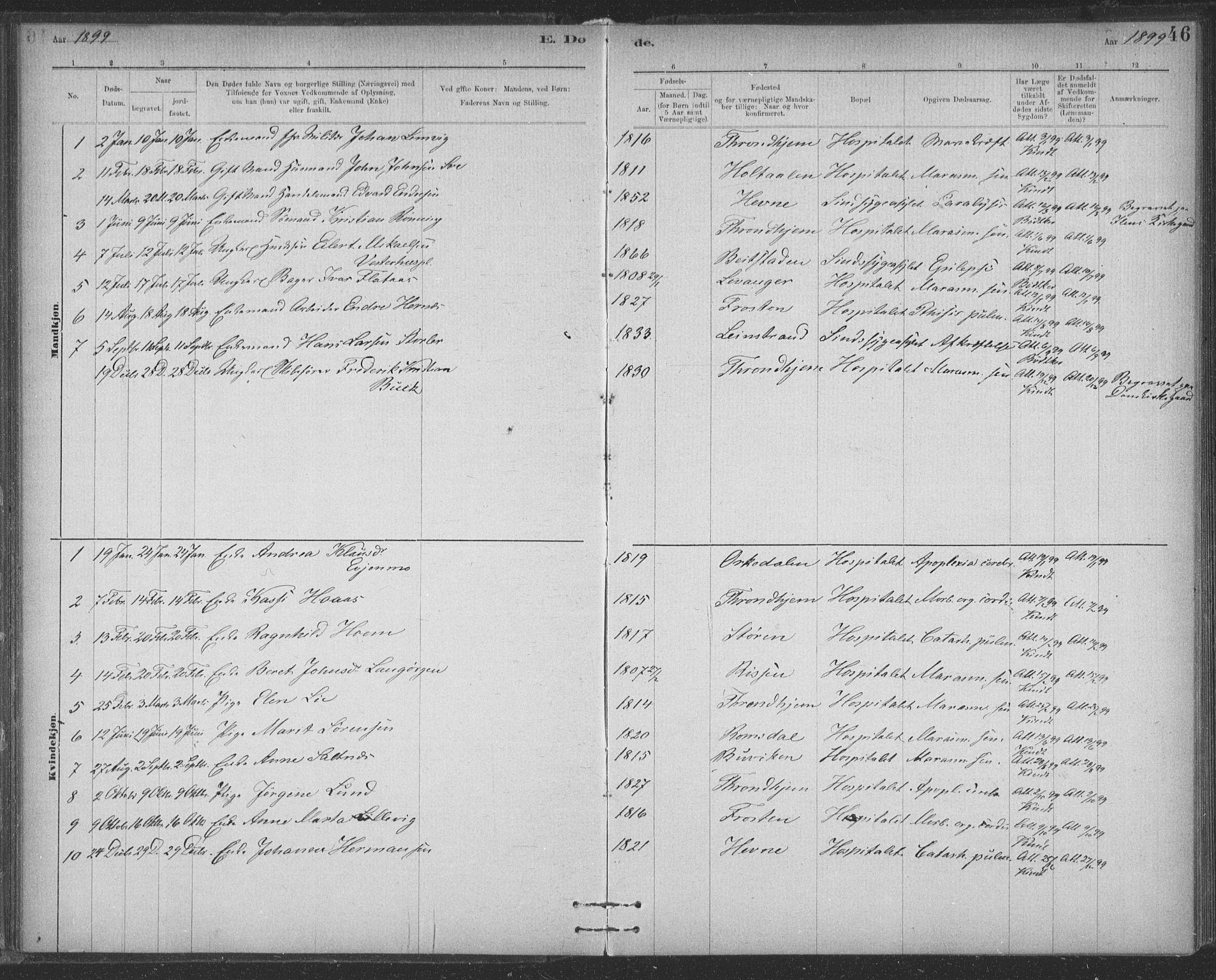 SAT, Ministerialprotokoller, klokkerbøker og fødselsregistre - Sør-Trøndelag, 623/L0470: Ministerialbok nr. 623A04, 1884-1938, s. 46