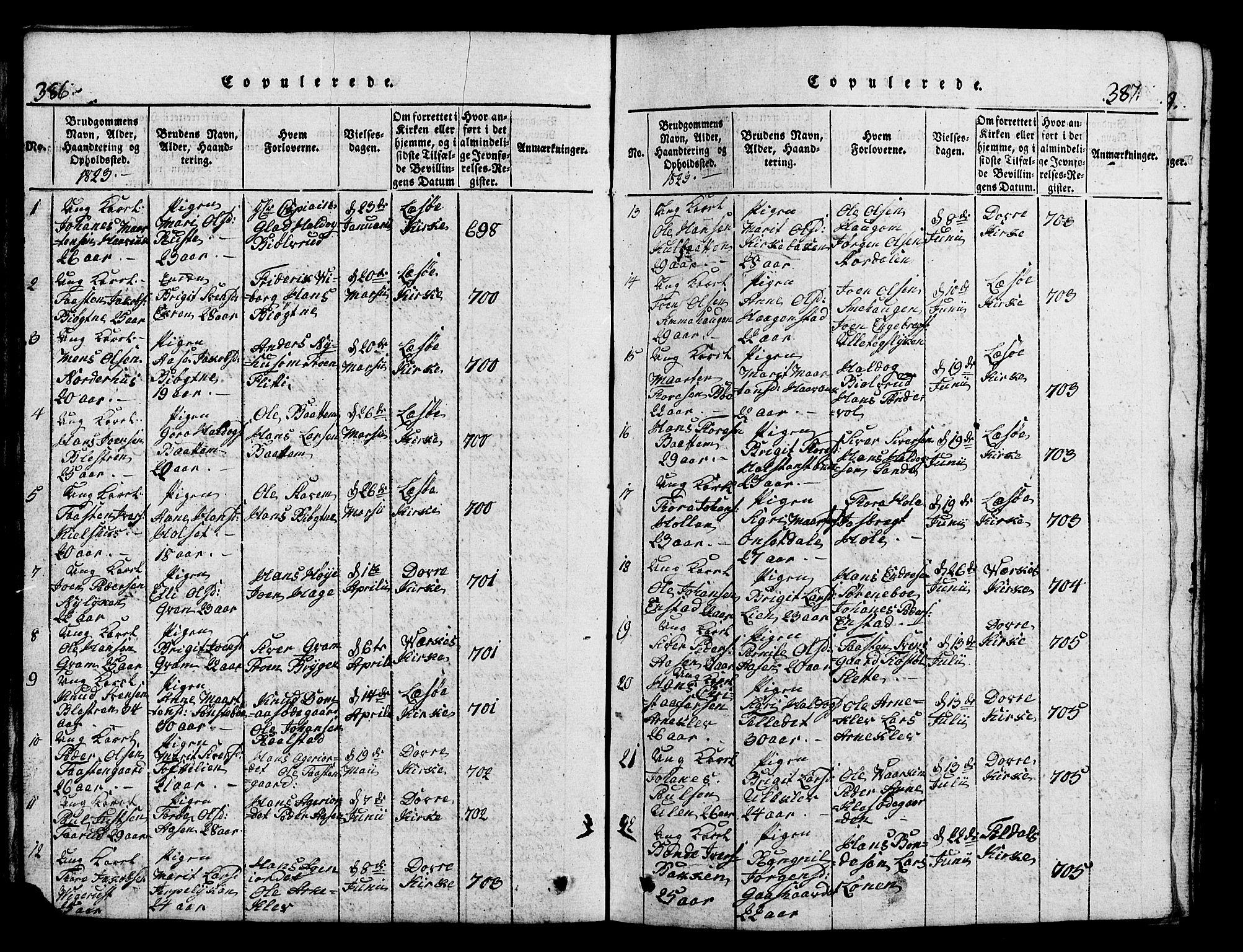 SAH, Lesja prestekontor, Klokkerbok nr. 1, 1820-1831, s. 386-387