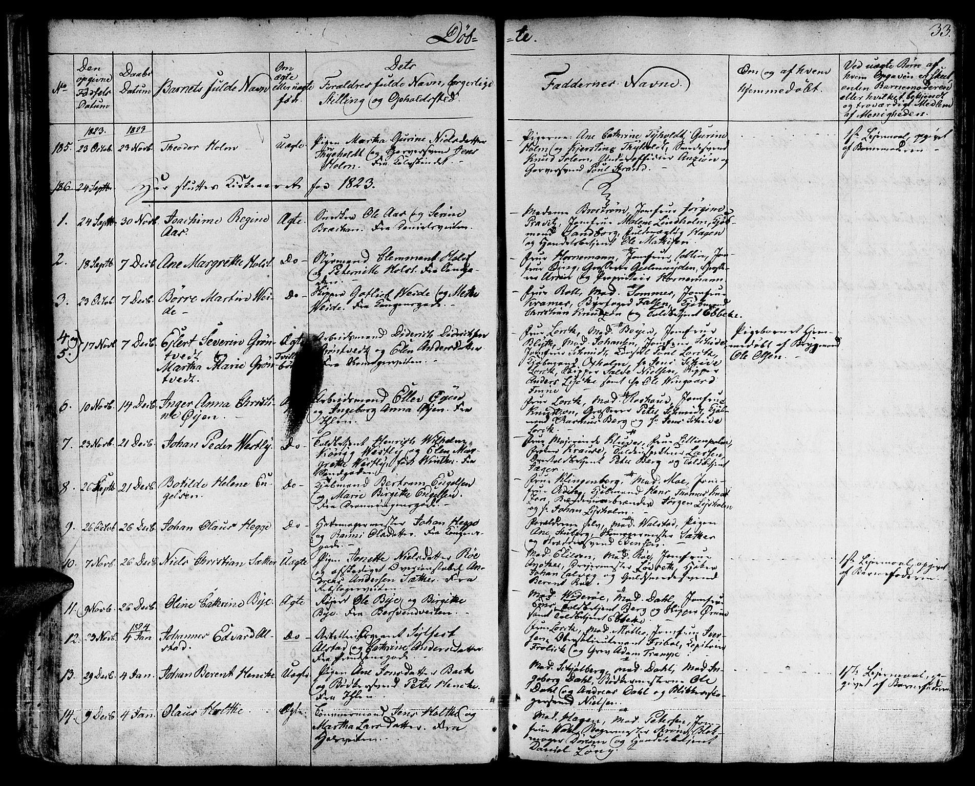 SAT, Ministerialprotokoller, klokkerbøker og fødselsregistre - Sør-Trøndelag, 601/L0045: Ministerialbok nr. 601A13, 1821-1831, s. 33