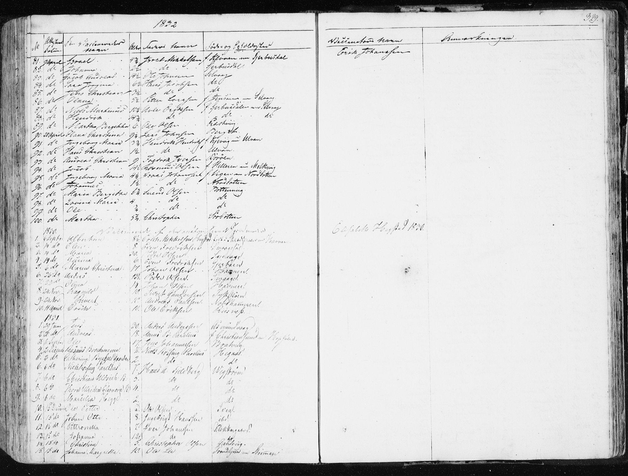 SAT, Ministerialprotokoller, klokkerbøker og fødselsregistre - Sør-Trøndelag, 634/L0528: Ministerialbok nr. 634A04, 1827-1842, s. 329