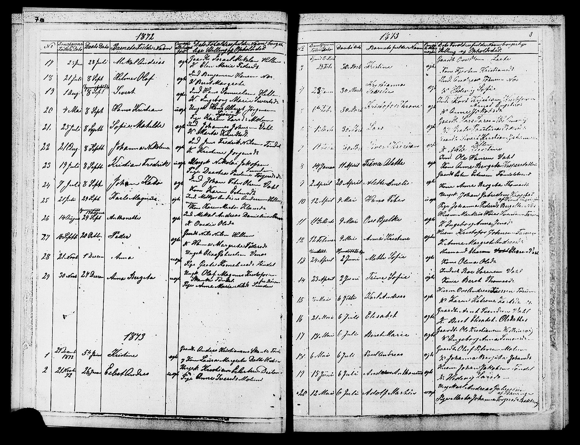 SAT, Ministerialprotokoller, klokkerbøker og fødselsregistre - Sør-Trøndelag, 652/L0653: Klokkerbok nr. 652C01, 1866-1910, s. 8