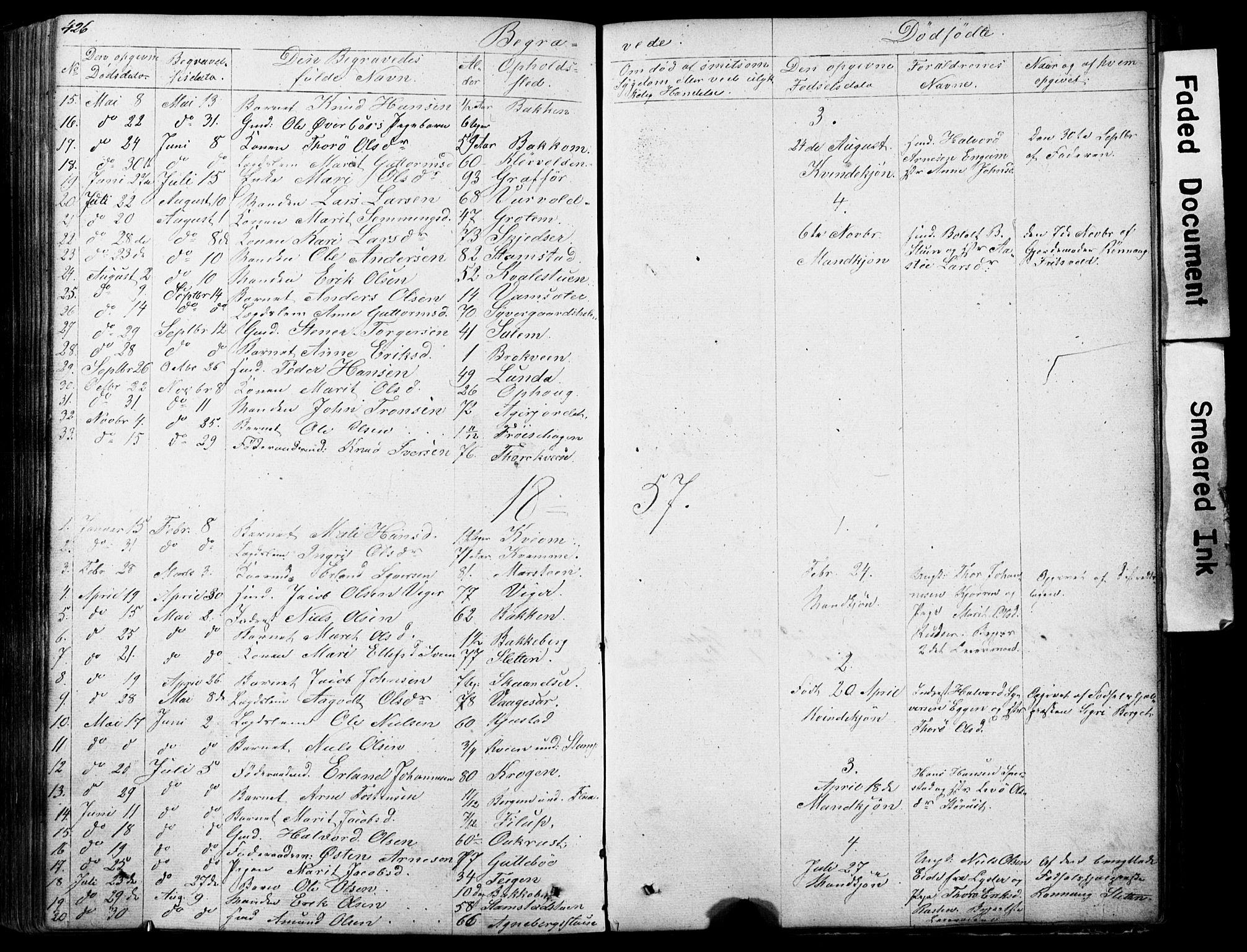 SAH, Lom prestekontor, L/L0012: Klokkerbok nr. 12, 1845-1873, s. 426-427