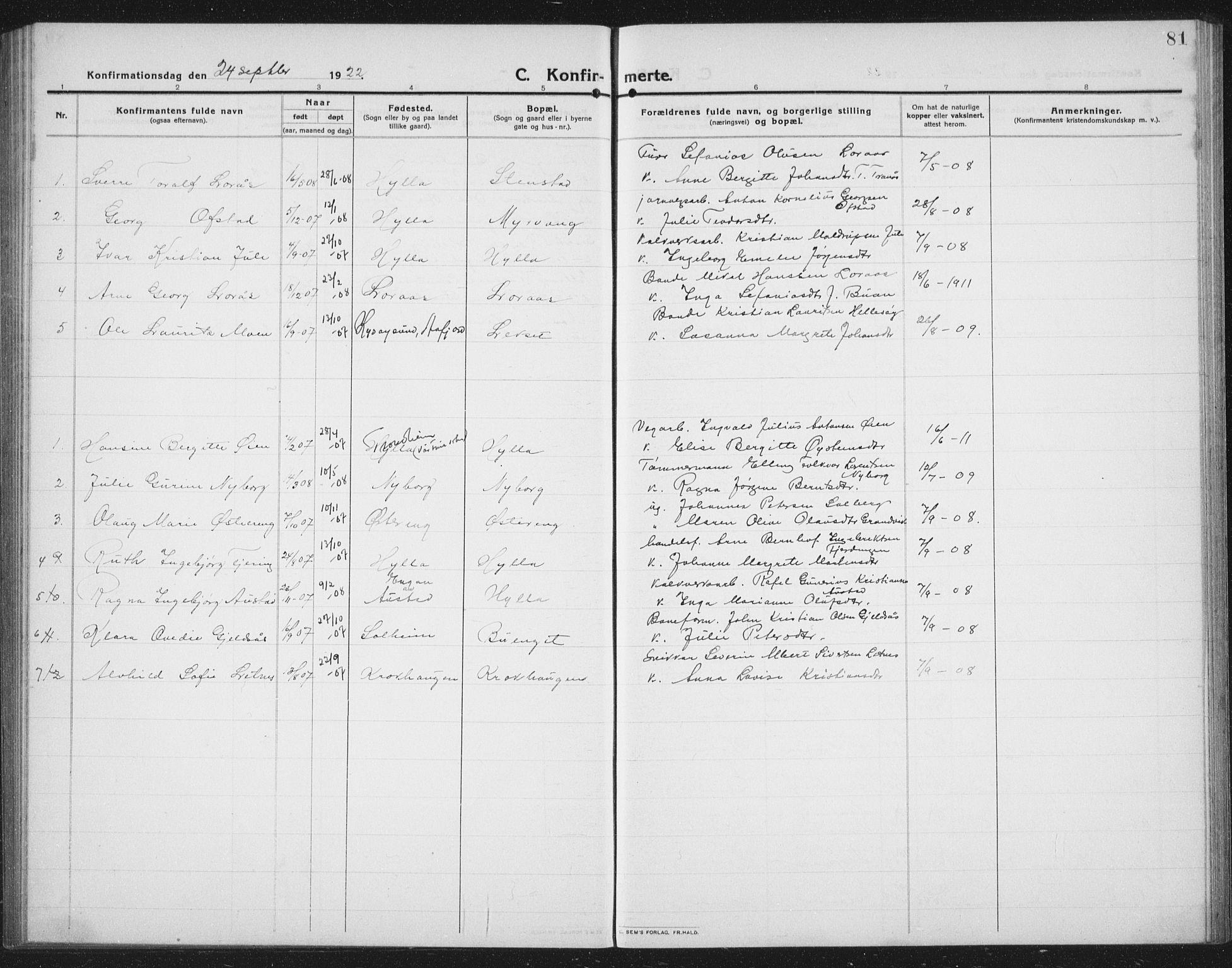 SAT, Ministerialprotokoller, klokkerbøker og fødselsregistre - Nord-Trøndelag, 731/L0312: Klokkerbok nr. 731C03, 1911-1935, s. 81