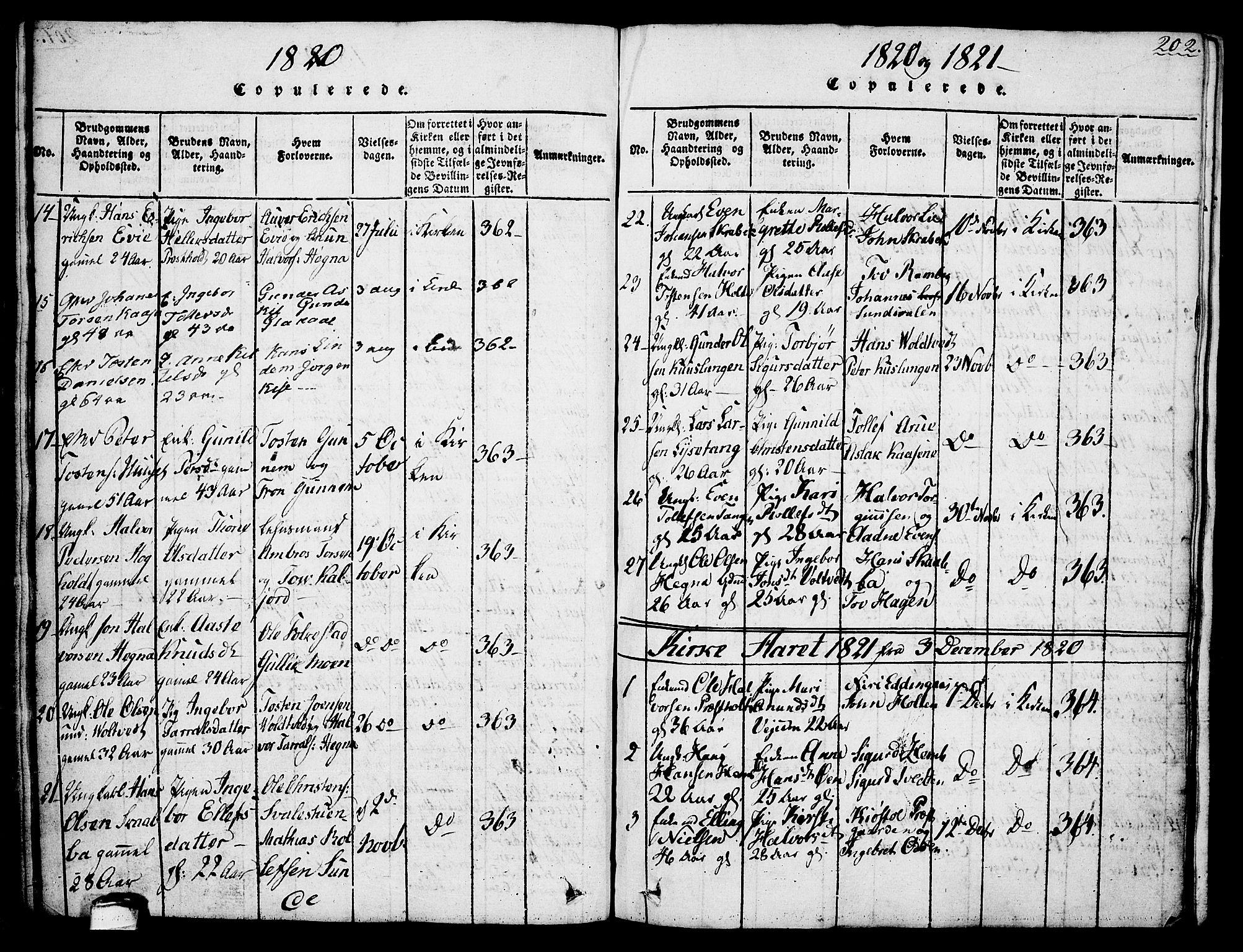 SAKO, Sauherad kirkebøker, G/Ga/L0001: Klokkerbok nr. I 1, 1815-1827, s. 202