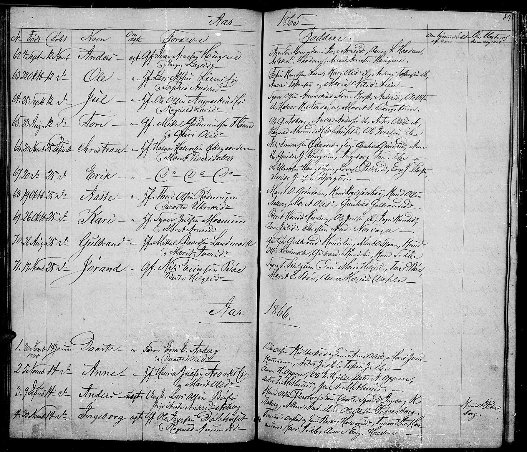 SAH, Nord-Aurdal prestekontor, Klokkerbok nr. 2, 1842-1877, s. 84