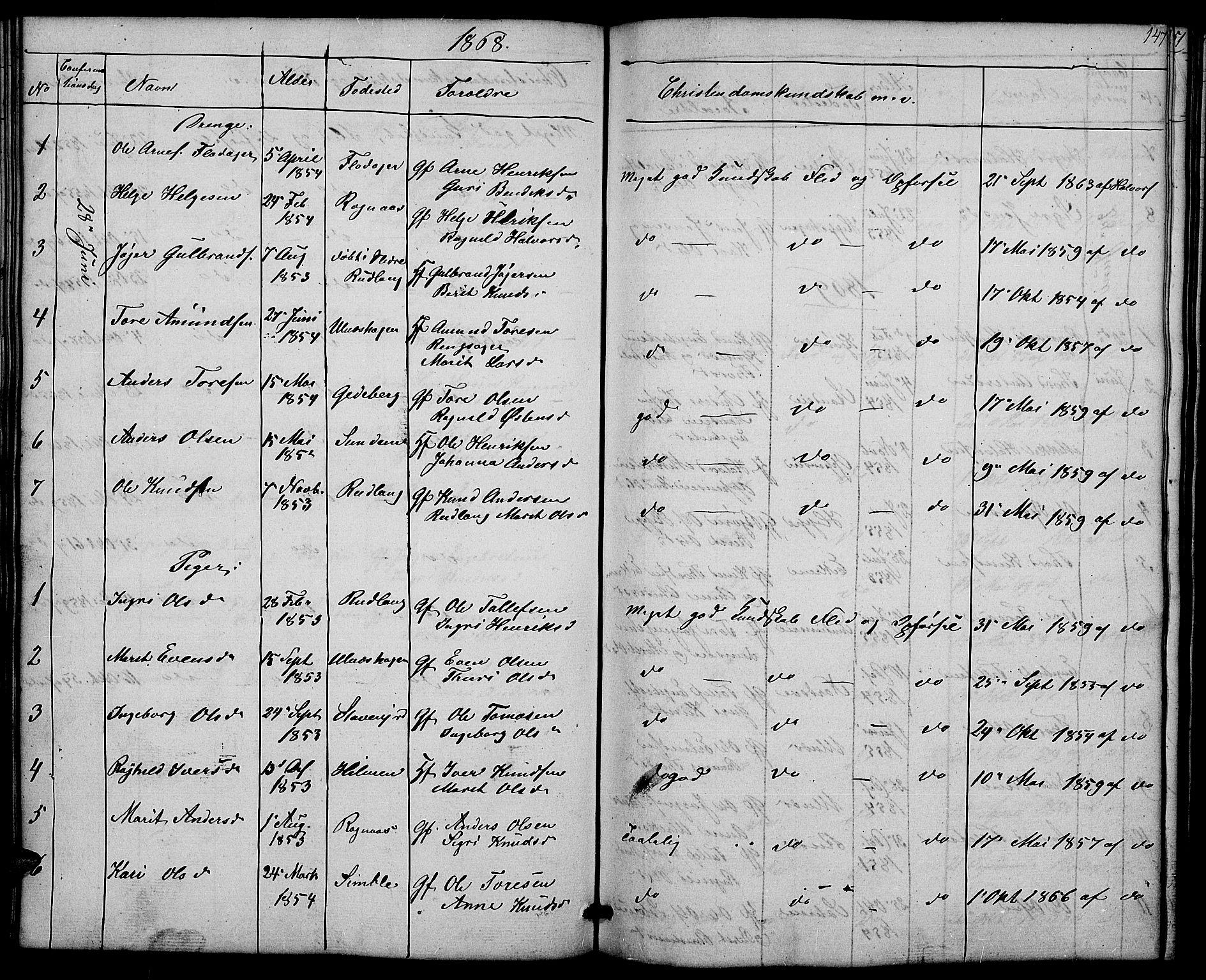 SAH, Nord-Aurdal prestekontor, Klokkerbok nr. 4, 1842-1882, s. 147