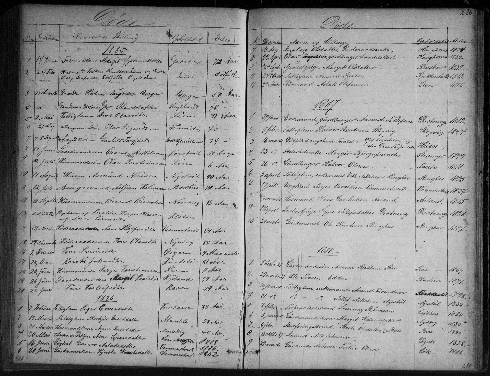 SAKO, Vinje kirkebøker, G/Ga/L0002: Klokkerbok nr. I 2, 1849-1893, s. 226