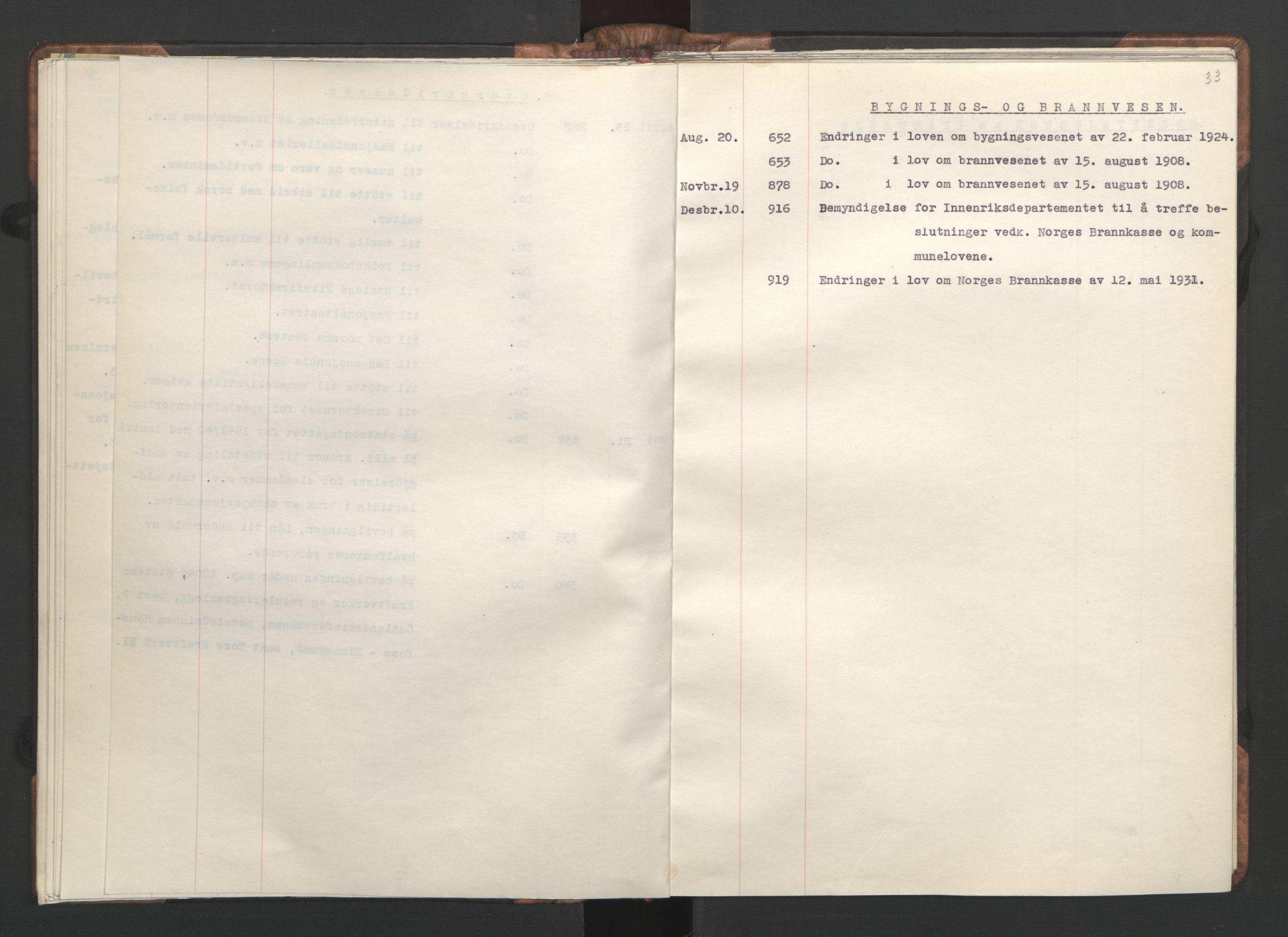 RA, NS-administrasjonen 1940-1945 (Statsrådsekretariatet, de kommisariske statsråder mm), D/Da/L0002: Register (RA j.nr. 985/1943, tilgangsnr. 17/1943), 1942, s. 32b-33a
