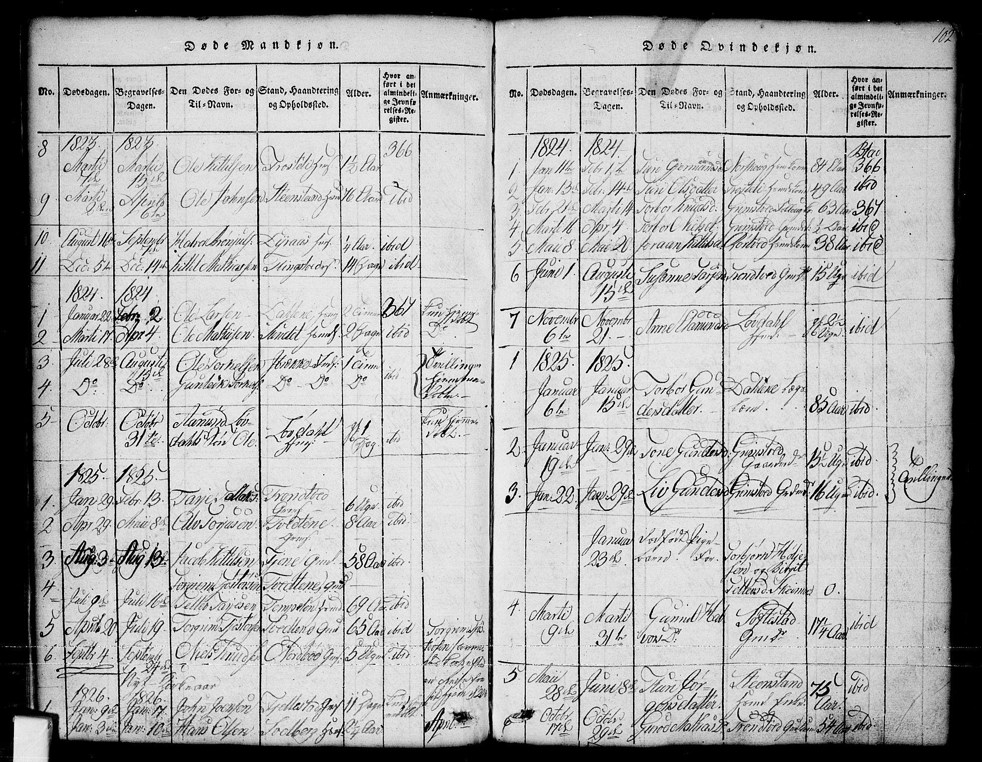 SAKO, Nissedal kirkebøker, G/Ga/L0001: Klokkerbok nr. I 1, 1814-1860, s. 102