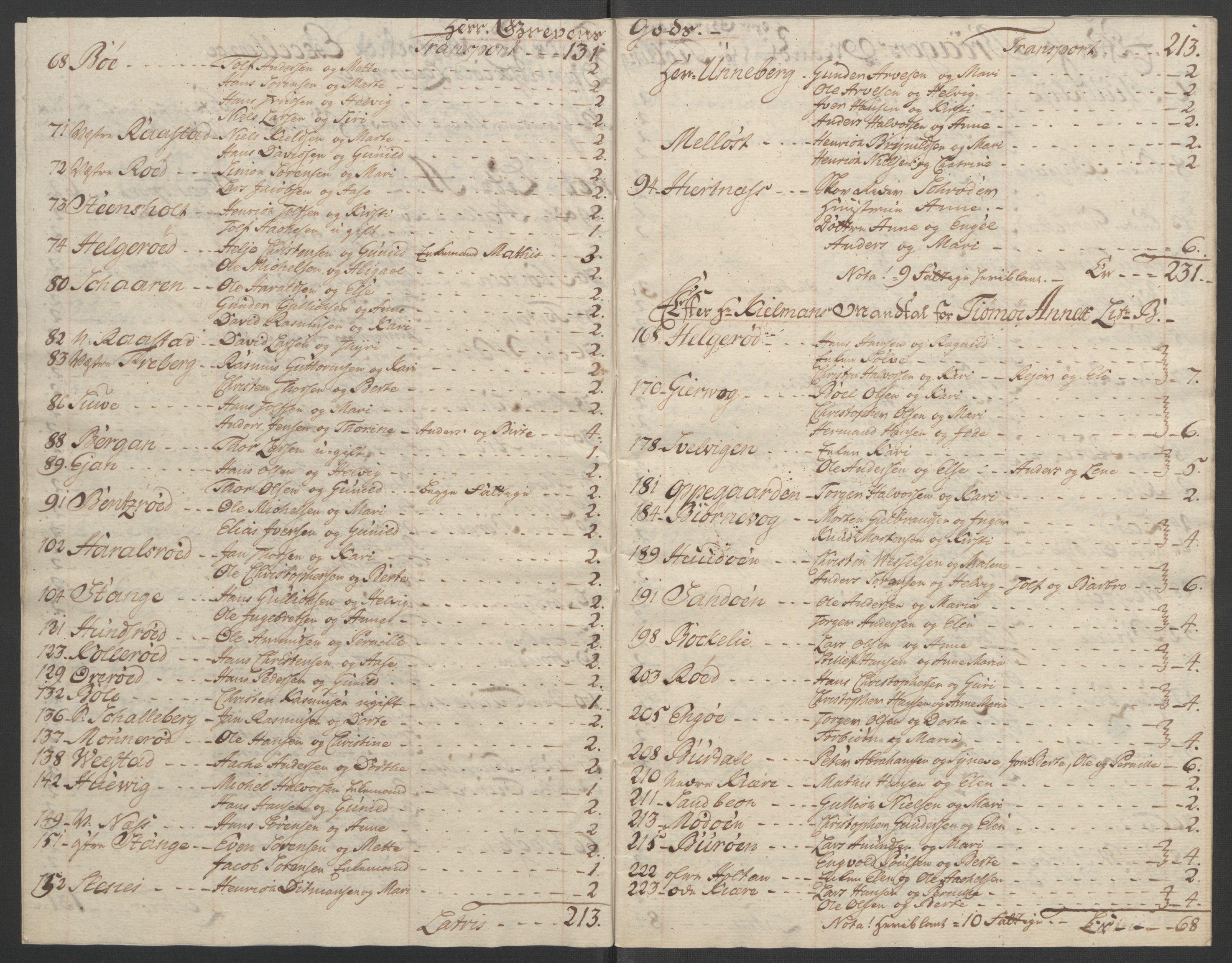 RA, Rentekammeret inntil 1814, Reviderte regnskaper, Fogderegnskap, R33/L2033: Ekstraskatten Larvik grevskap, 1762-1764, s. 550