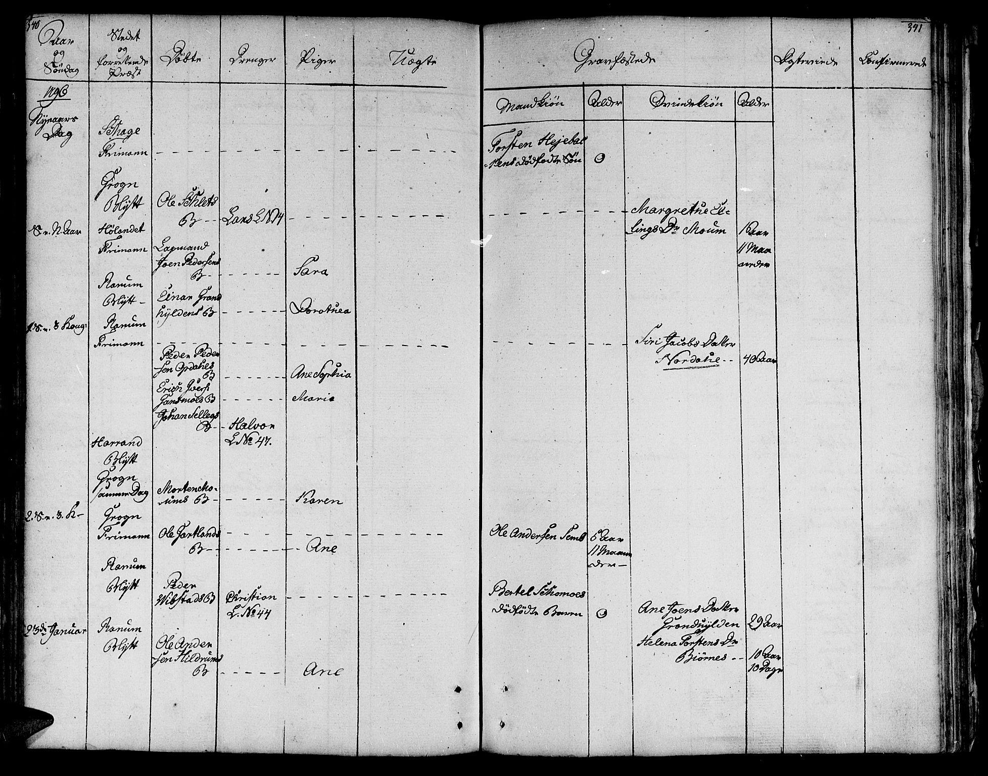 SAT, Ministerialprotokoller, klokkerbøker og fødselsregistre - Nord-Trøndelag, 764/L0544: Ministerialbok nr. 764A04, 1780-1798, s. 340-341