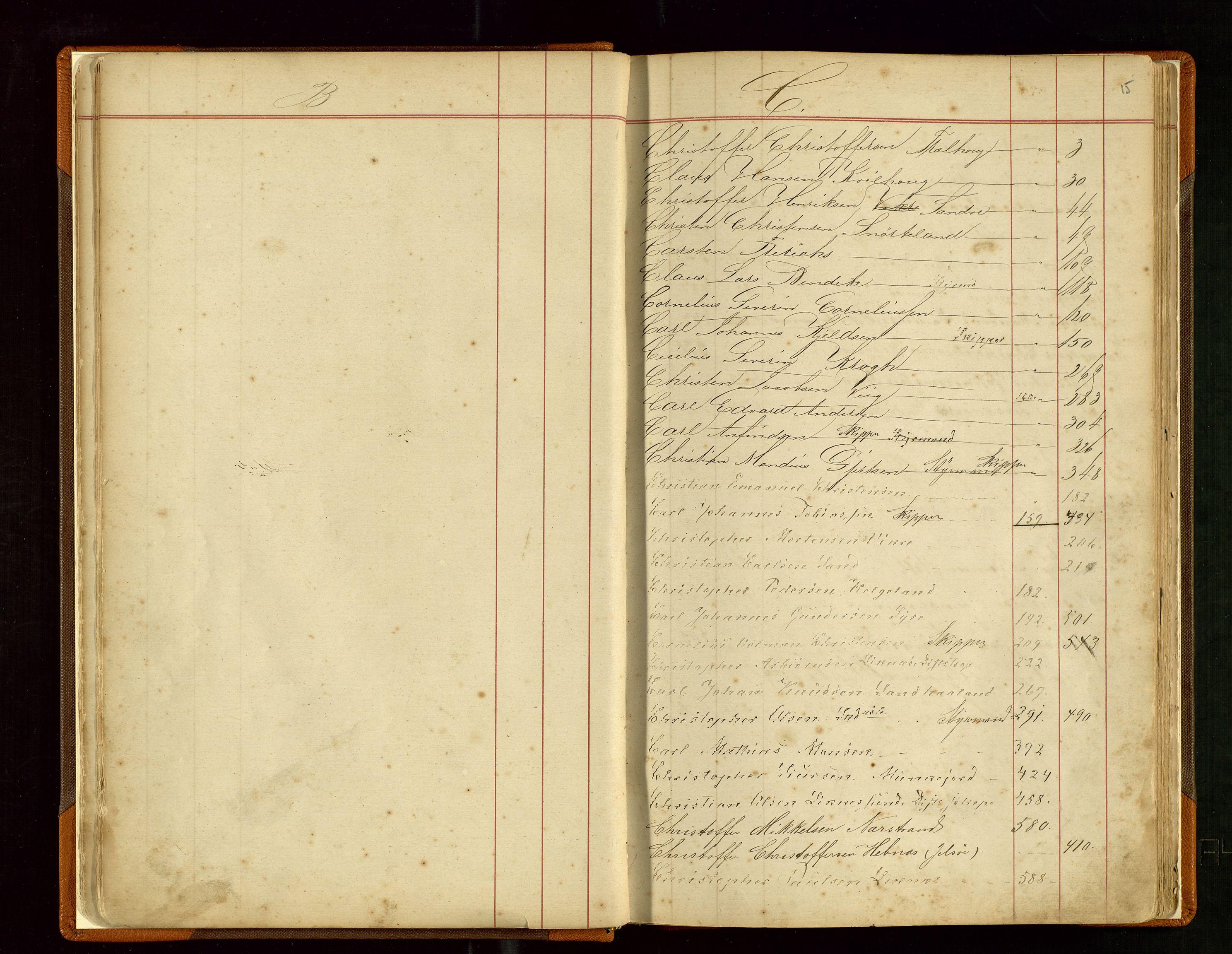 SAST, Haugesund sjømannskontor, F/Fb/Fba/L0003: Navneregister med henvisning til rullenummer (fornavn) Haugesund krets, 1860-1948, s. 15