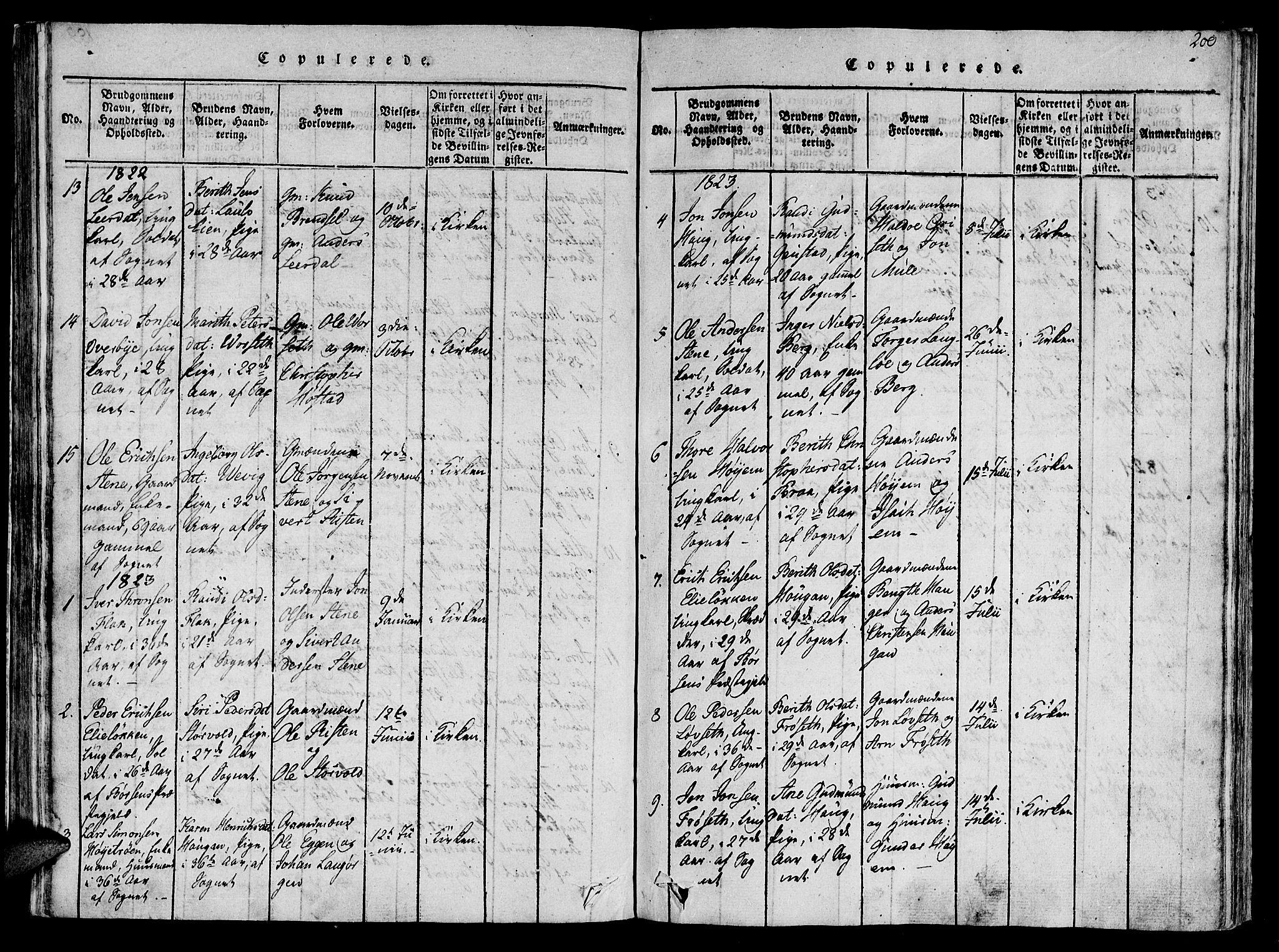 SAT, Ministerialprotokoller, klokkerbøker og fødselsregistre - Sør-Trøndelag, 612/L0372: Ministerialbok nr. 612A06 /1, 1816-1828, s. 200