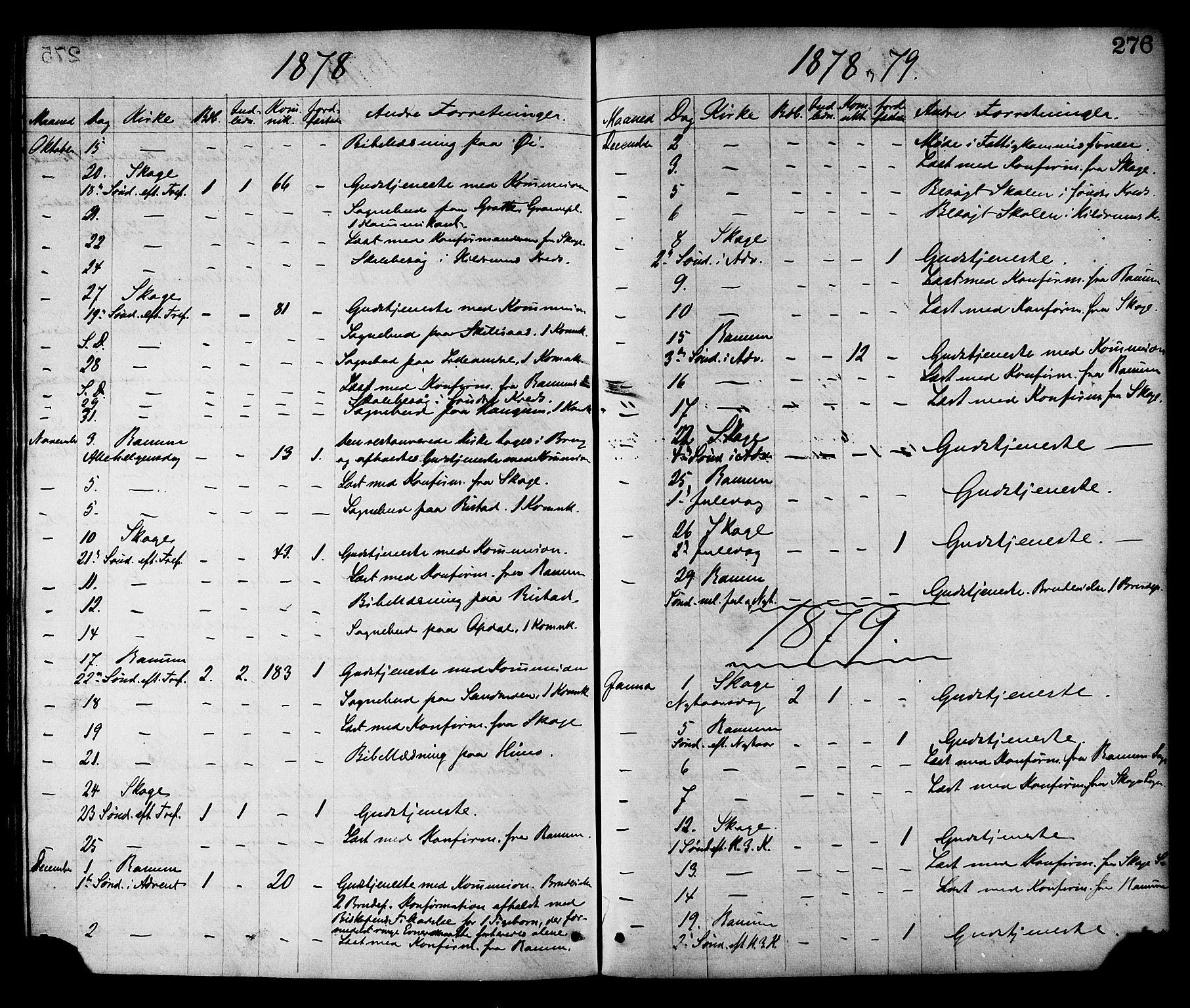 SAT, Ministerialprotokoller, klokkerbøker og fødselsregistre - Nord-Trøndelag, 764/L0554: Ministerialbok nr. 764A09, 1867-1880, s. 276