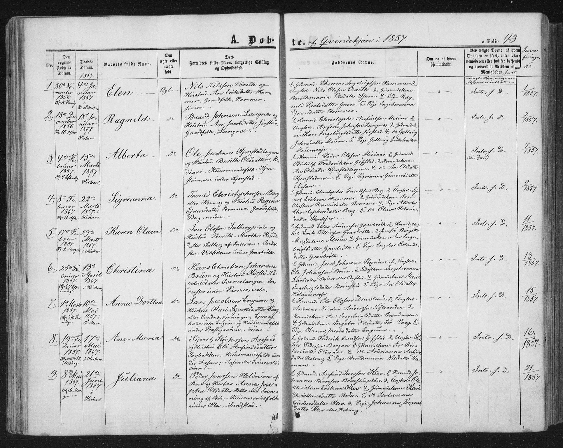 SAT, Ministerialprotokoller, klokkerbøker og fødselsregistre - Nord-Trøndelag, 749/L0472: Ministerialbok nr. 749A06, 1857-1873, s. 43