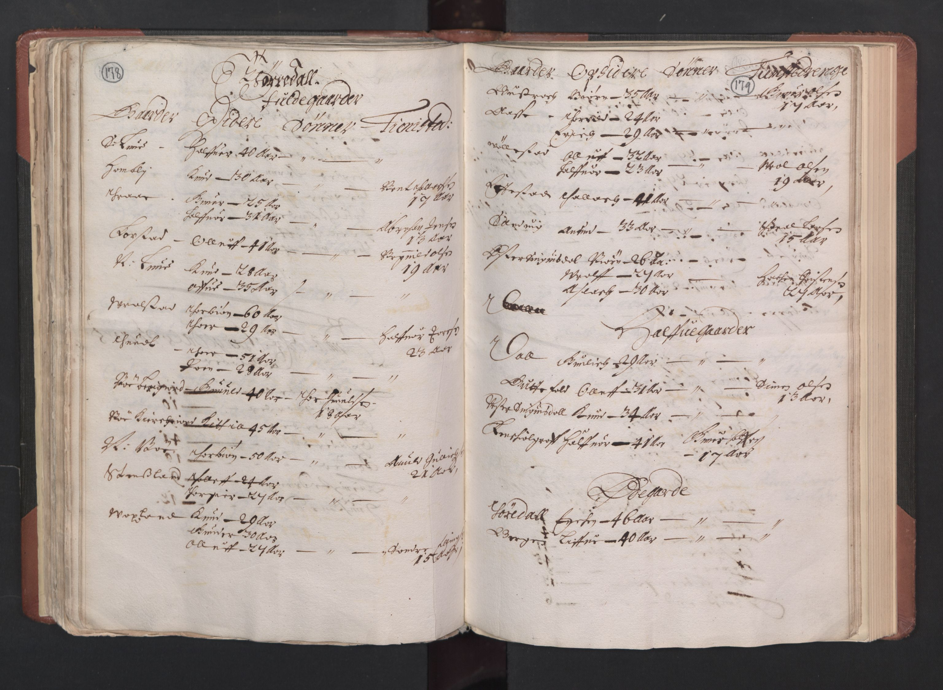 RA, Fogdenes og sorenskrivernes manntall 1664-1666, nr. 6: Øvre og Nedre Telemark fogderi og Bamble fogderi , 1664, s. 178-179