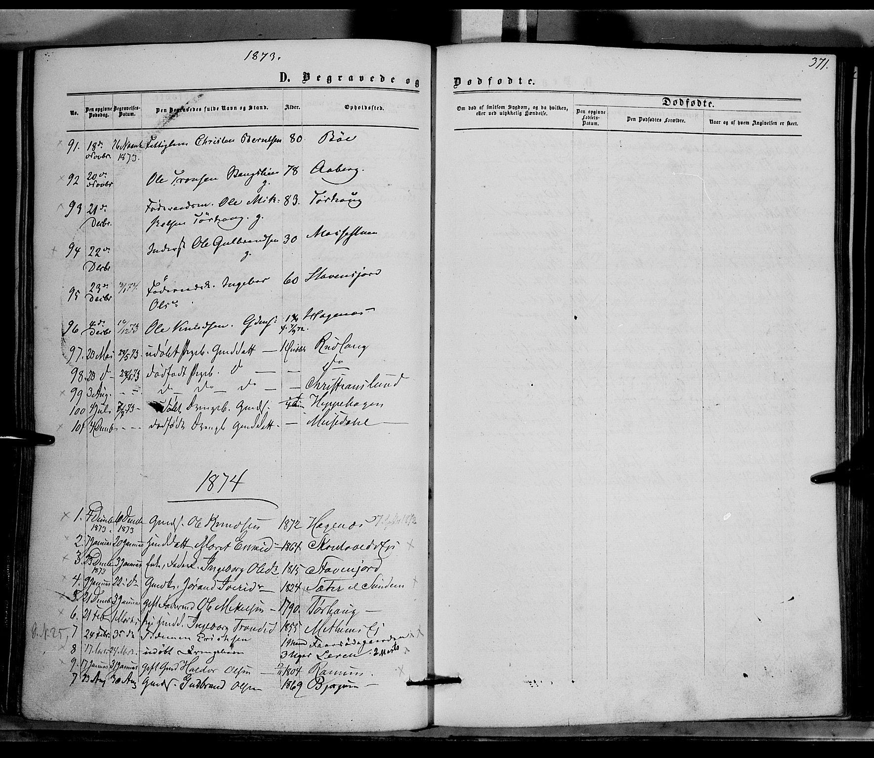 SAH, Nord-Aurdal prestekontor, Ministerialbok nr. 8, 1863-1875, s. 371