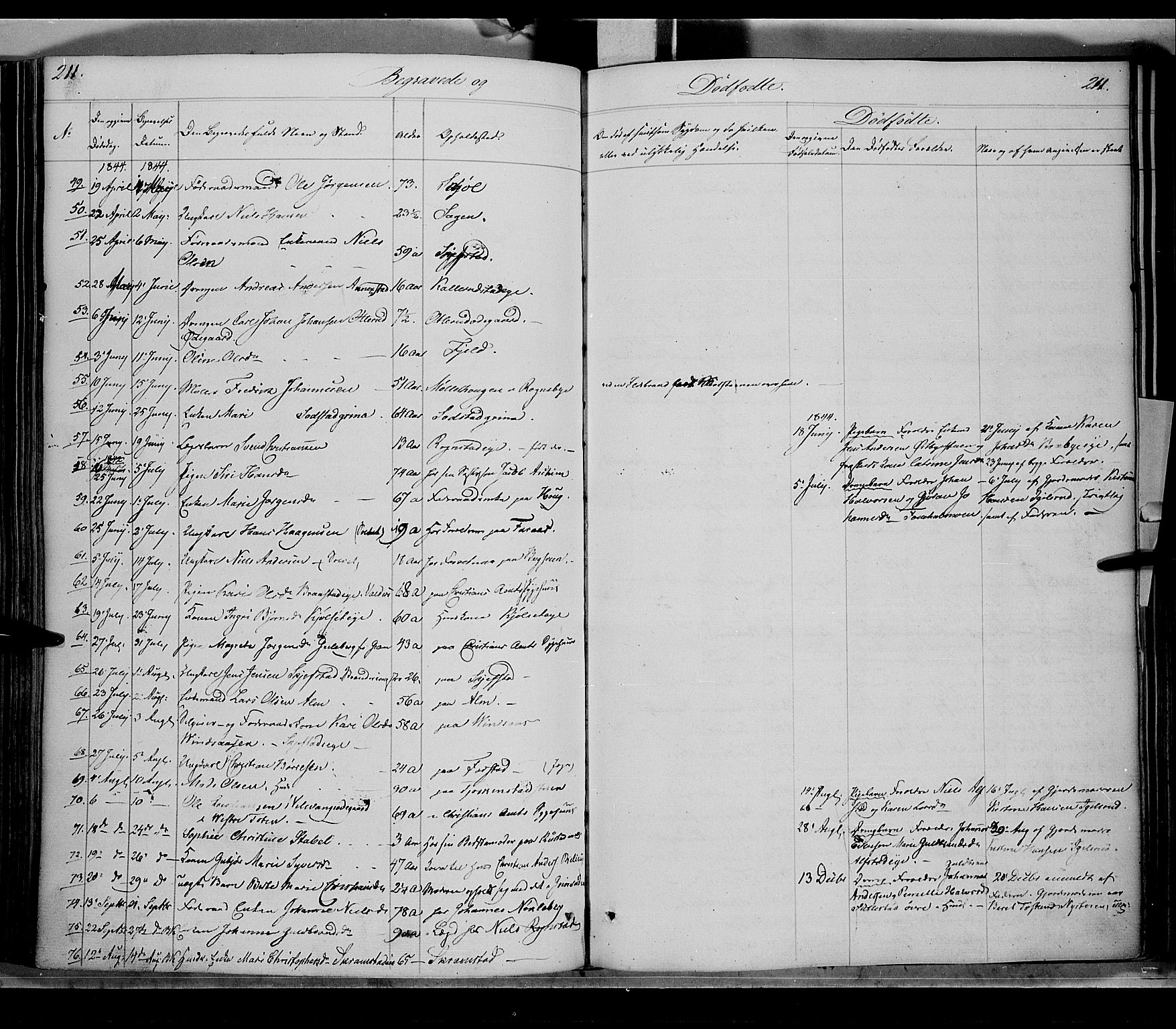 SAH, Østre Toten prestekontor, Ministerialbok nr. 2, 1840-1847, s. 211