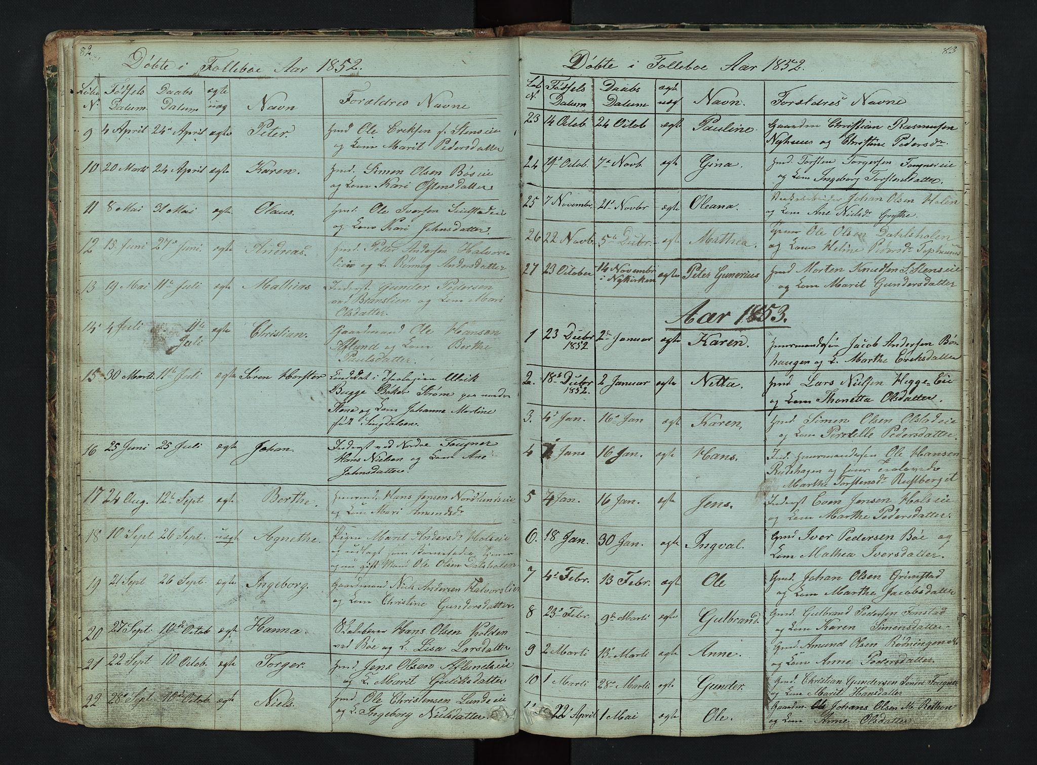 SAH, Gausdal prestekontor, Klokkerbok nr. 6, 1846-1893, s. 82-83