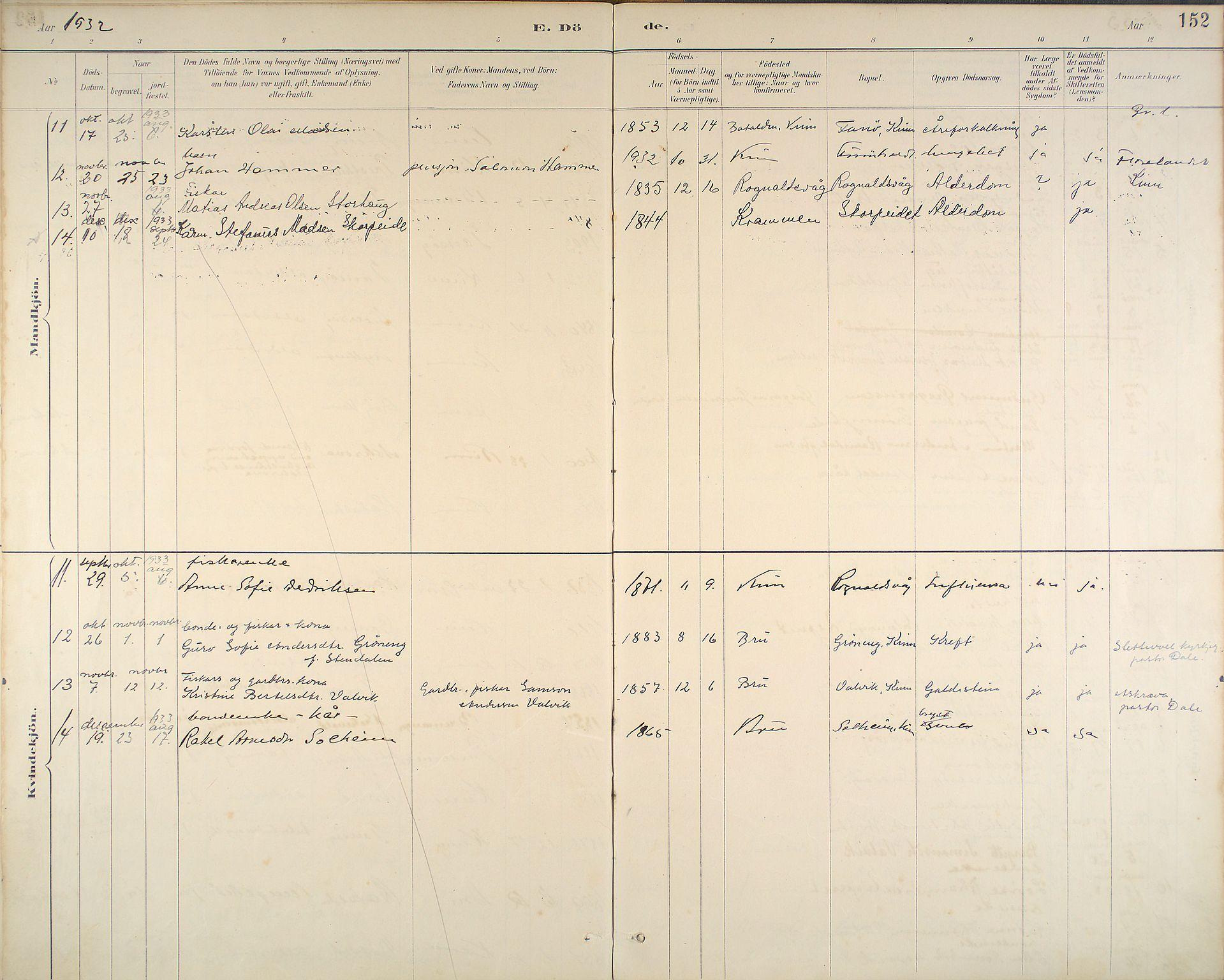 Kinn Sokneprestembete, Ministerialbok nr. B 3, 1886-1936, s. 152