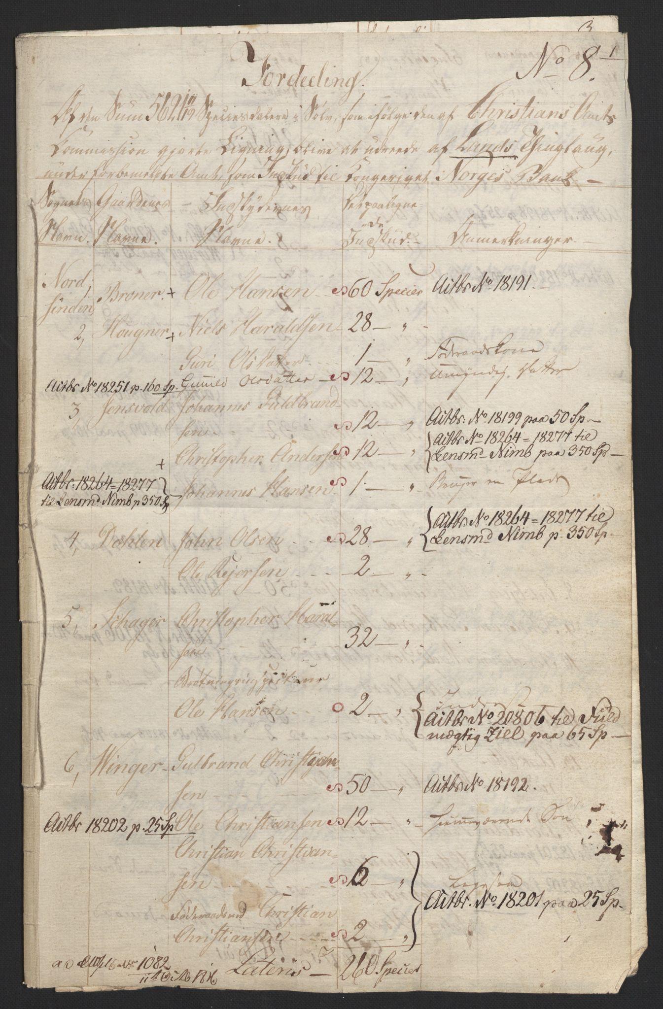 NOBA, Norges Bank/Sølvskatten 1816*, 1816, s. 86