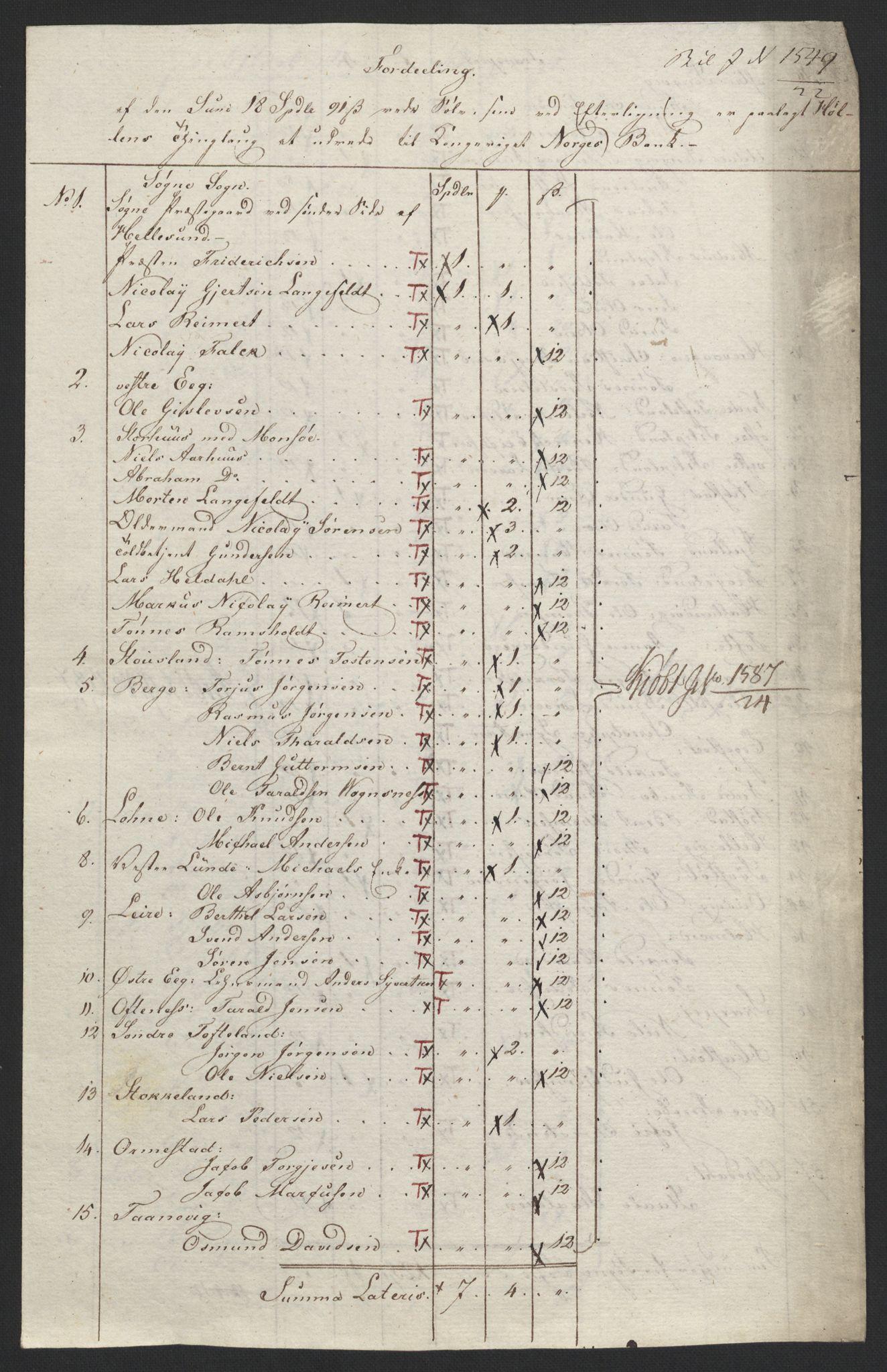 NOBA, Norges Bank/Sølvskatten 1816*, 1816-1822, s. 92