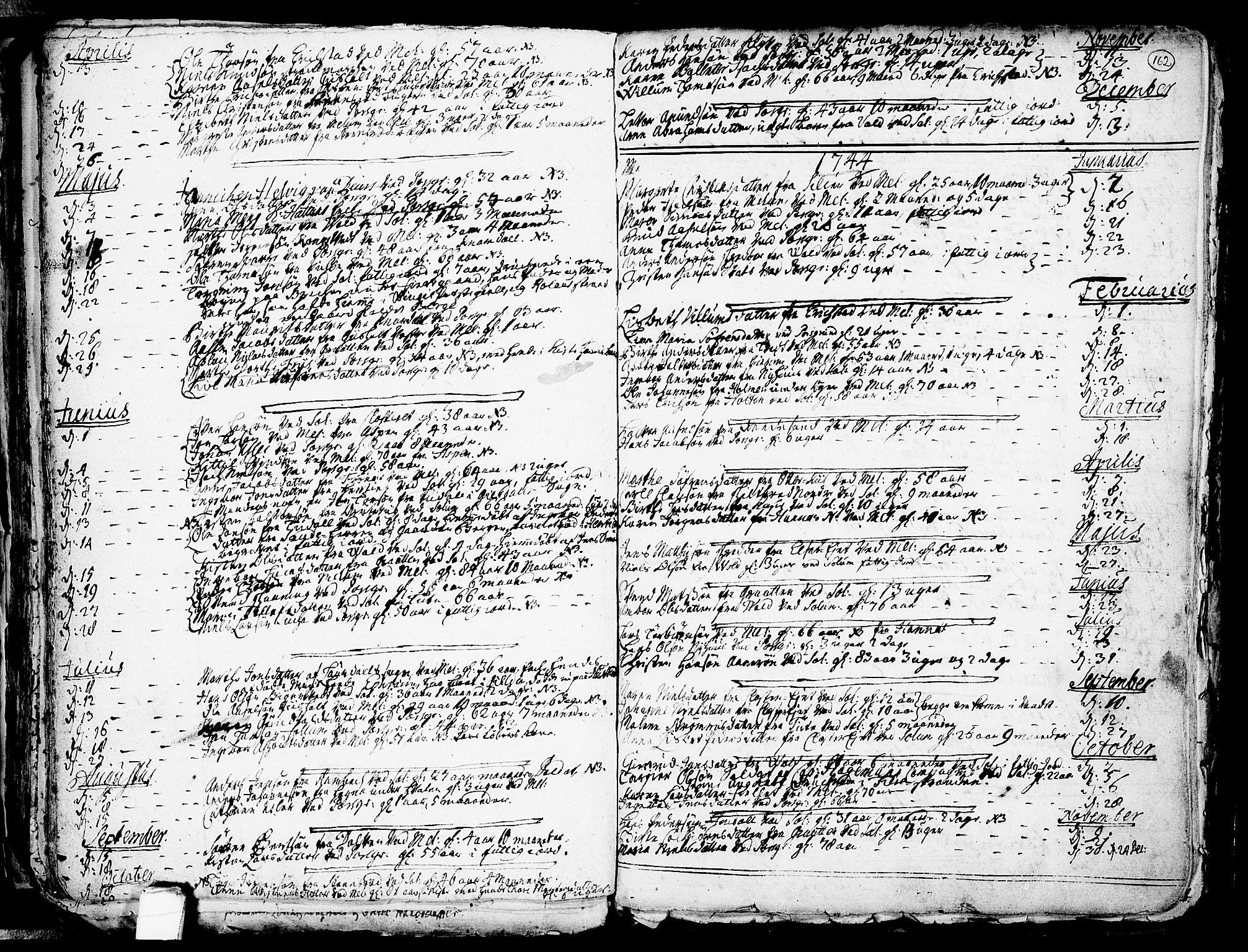 SAKO, Solum kirkebøker, F/Fa/L0002: Ministerialbok nr. I 2, 1713-1761, s. 162